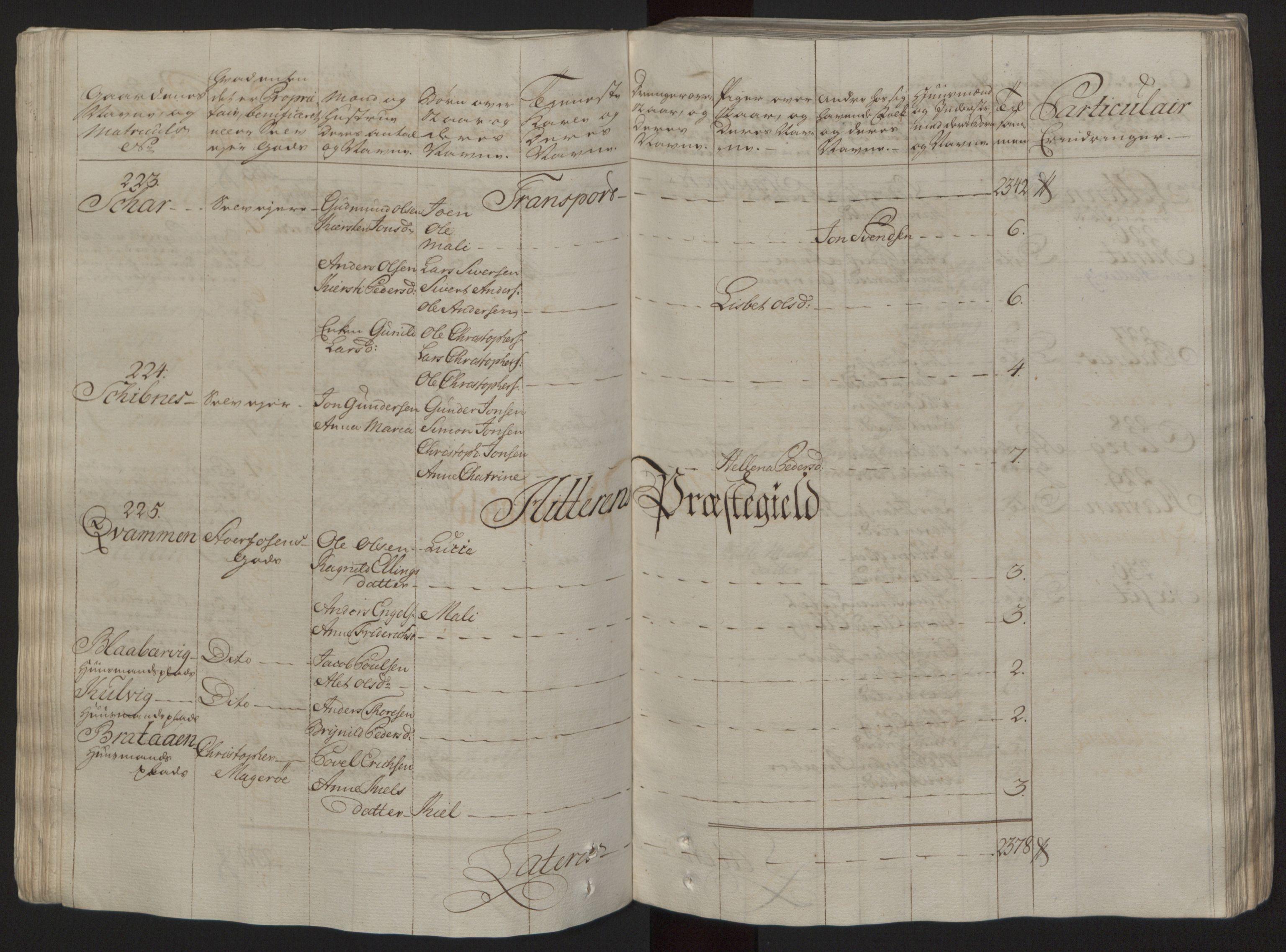 RA, Rentekammeret inntil 1814, Reviderte regnskaper, Fogderegnskap, R57/L3930: Ekstraskatten Fosen, 1762-1763, s. 58