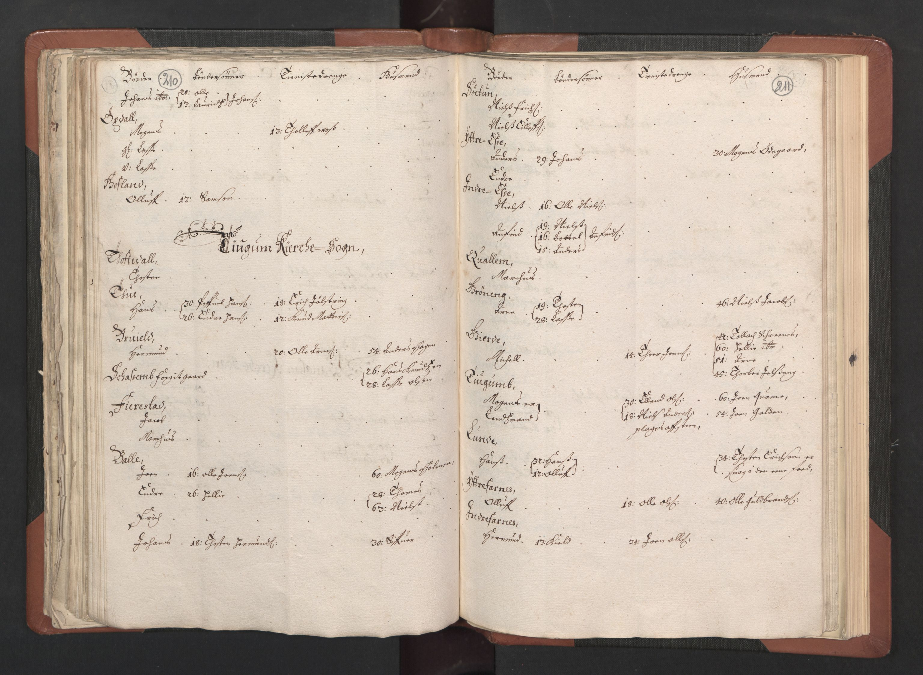 RA, Fogdenes og sorenskrivernes manntall 1664-1666, nr. 14: Hardanger len, Ytre Sogn fogderi og Indre Sogn fogderi, 1664-1665, s. 210-211