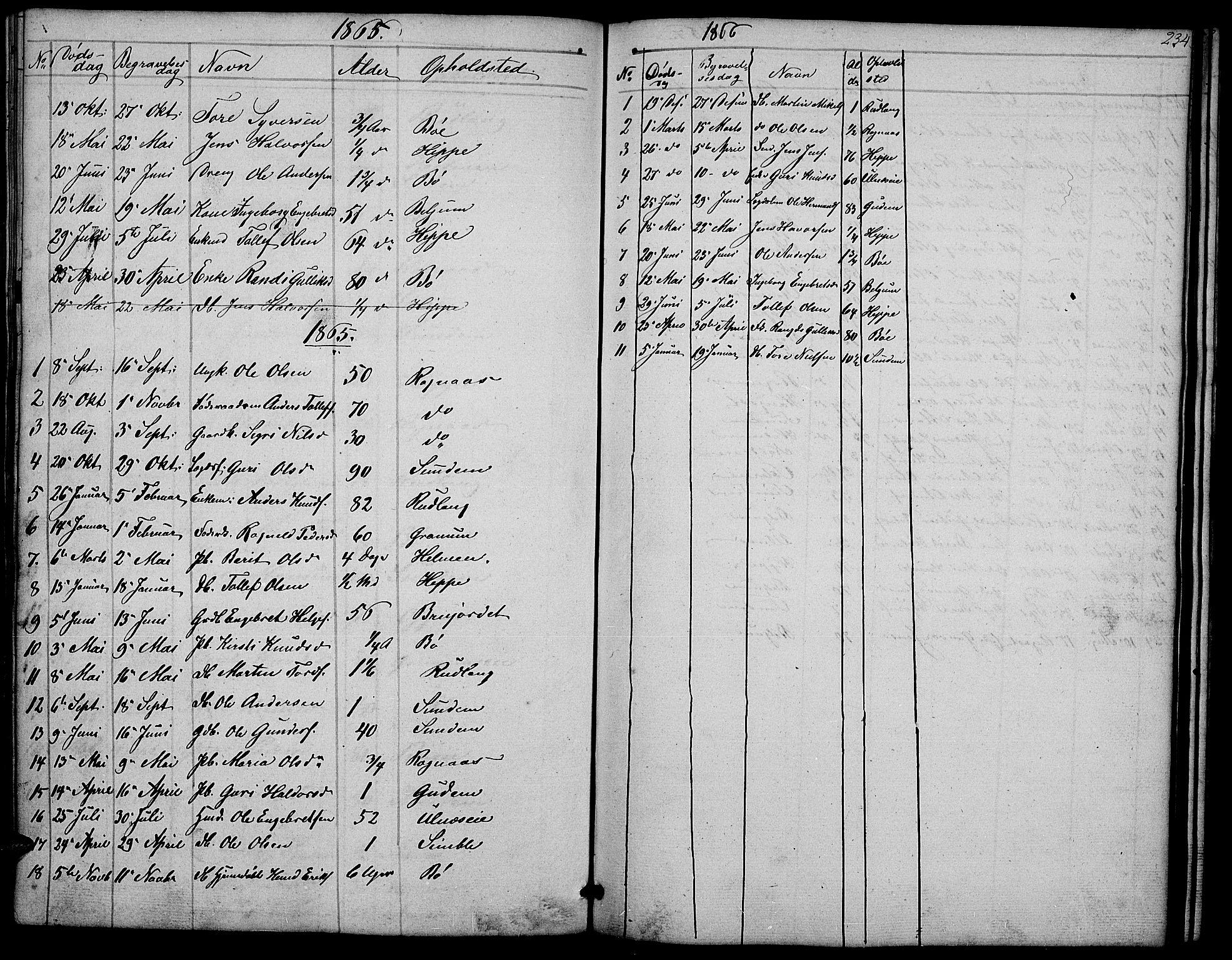 SAH, Nord-Aurdal prestekontor, Klokkerbok nr. 4, 1842-1882, s. 234