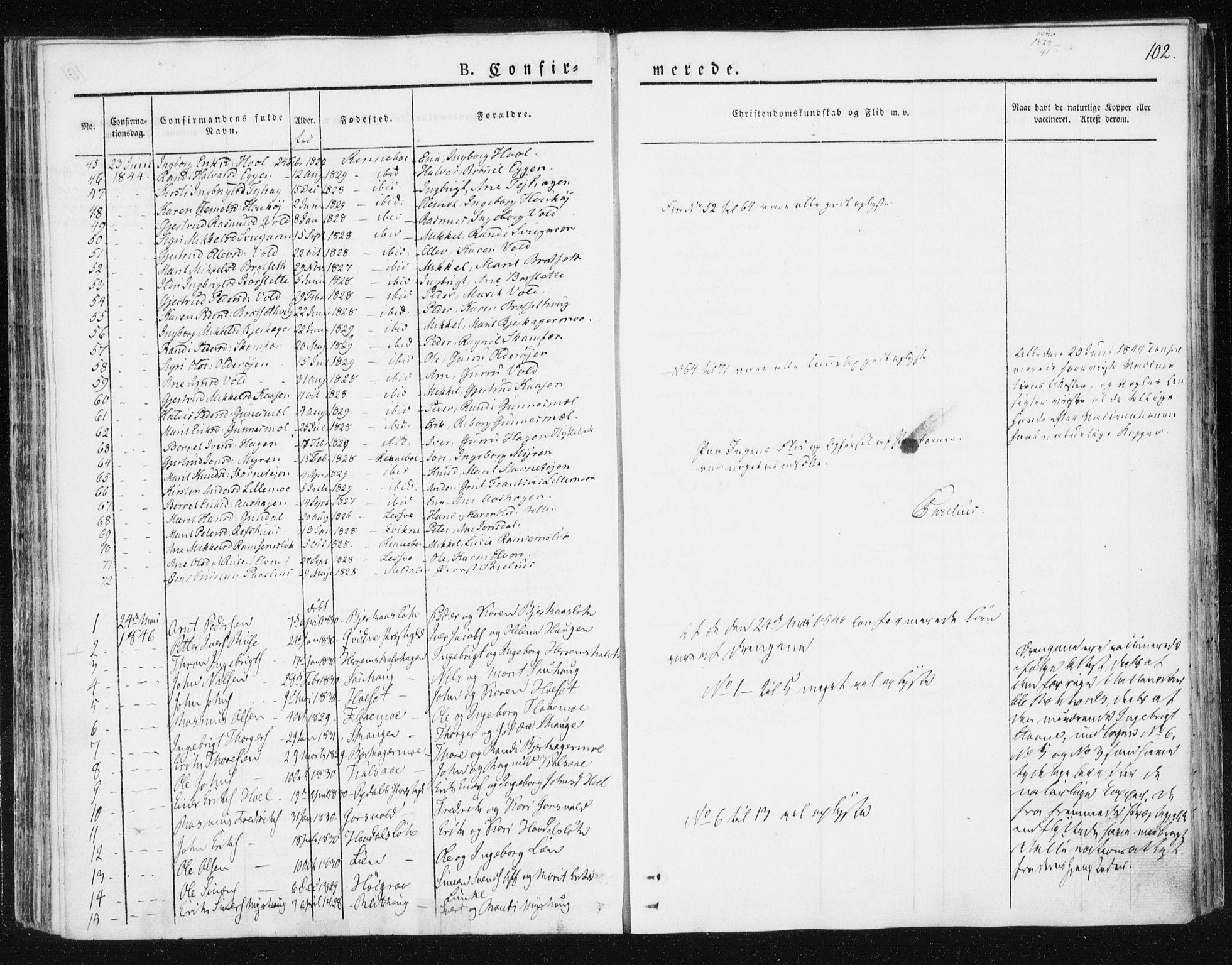 SAT, Ministerialprotokoller, klokkerbøker og fødselsregistre - Sør-Trøndelag, 674/L0869: Ministerialbok nr. 674A01, 1829-1860, s. 102