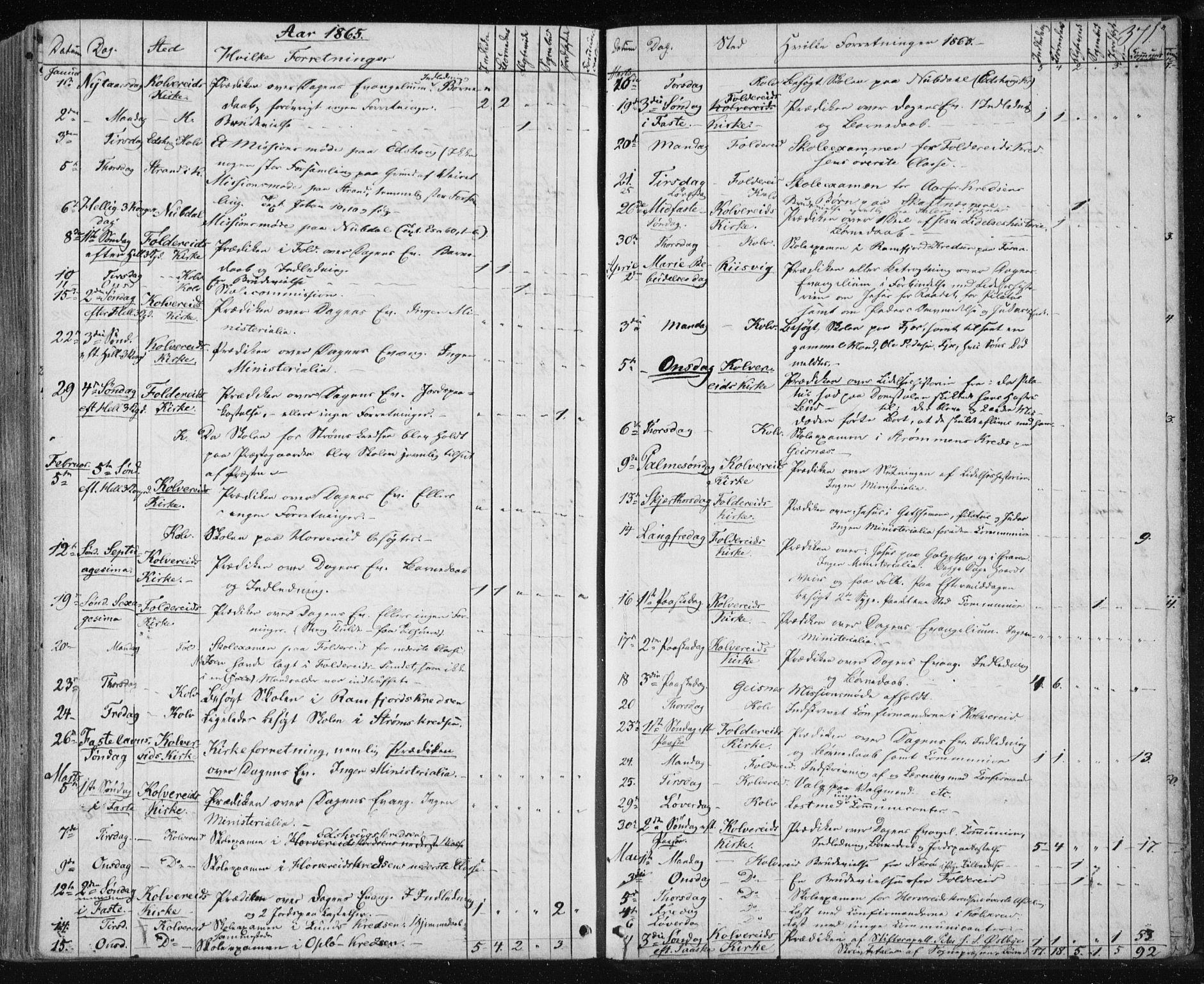 SAT, Ministerialprotokoller, klokkerbøker og fødselsregistre - Nord-Trøndelag, 780/L0641: Ministerialbok nr. 780A06, 1857-1874, s. 371