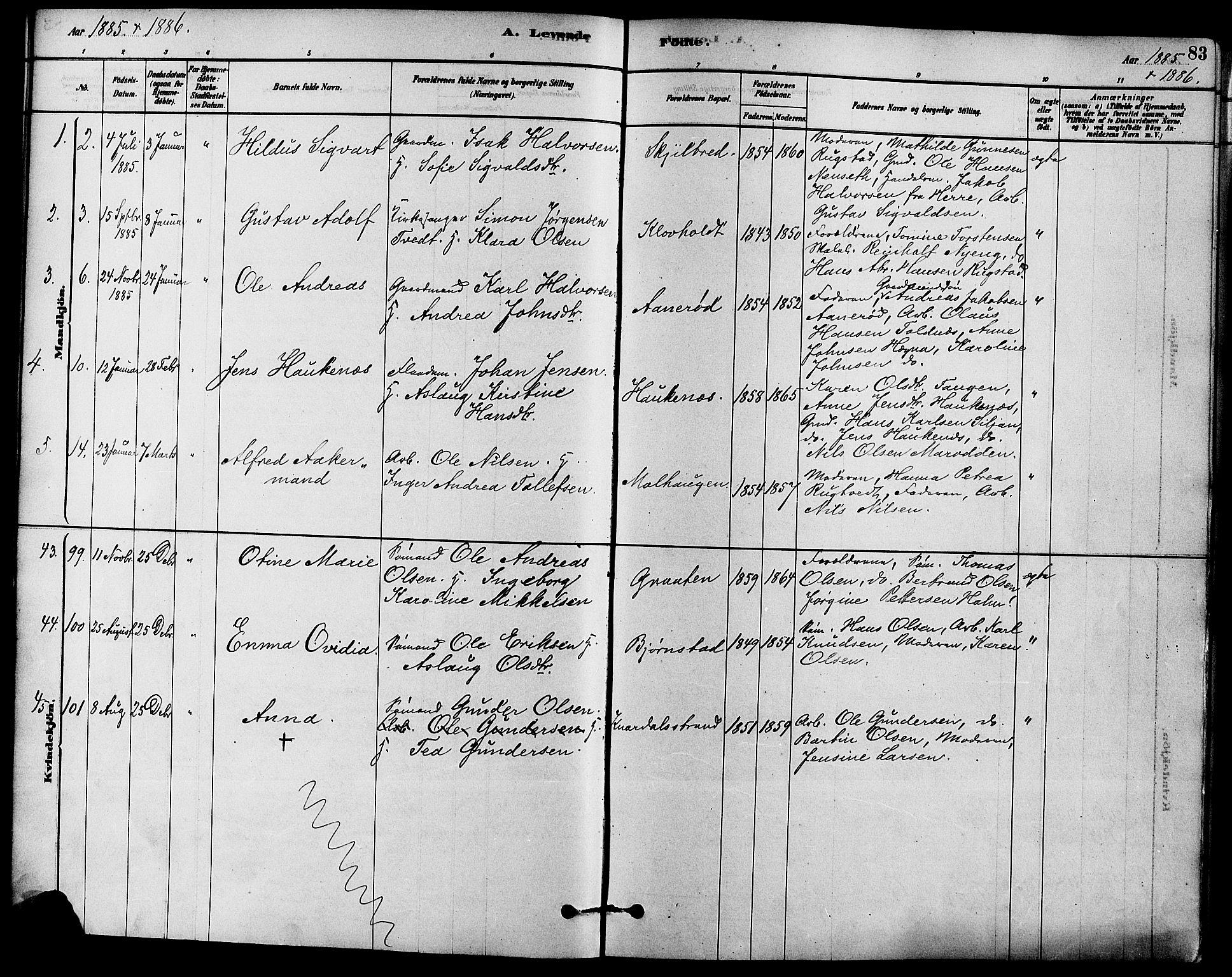SAKO, Solum kirkebøker, F/Fa/L0009: Ministerialbok nr. I 9, 1877-1887, s. 83
