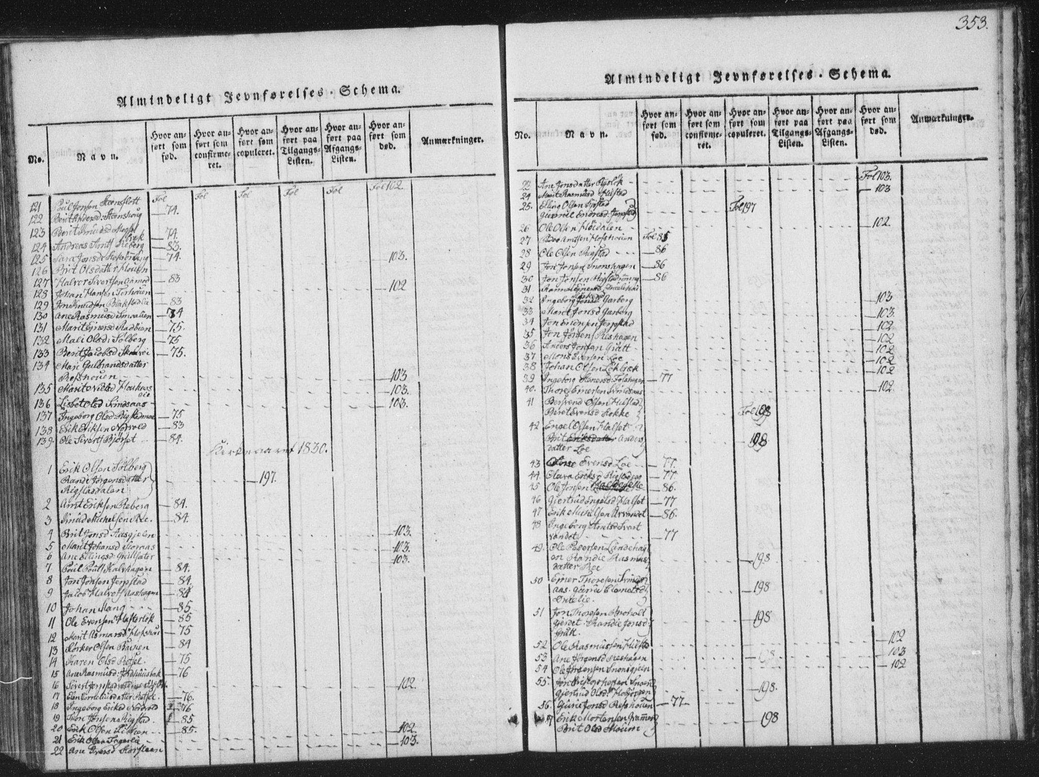 SAT, Ministerialprotokoller, klokkerbøker og fødselsregistre - Sør-Trøndelag, 672/L0862: Klokkerbok nr. 672C01, 1816-1831, s. 353