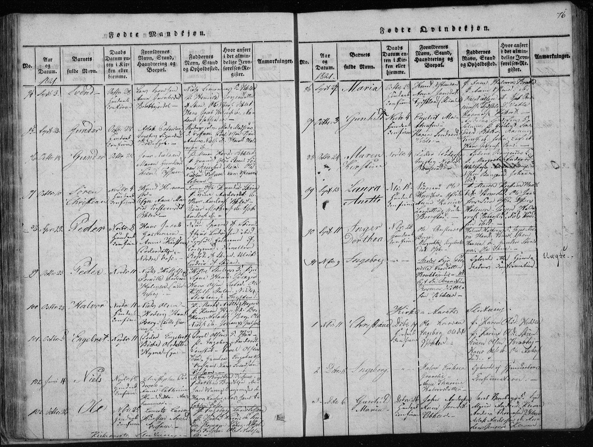 SAKO, Gjerpen kirkebøker, F/Fa/L0004: Ministerialbok nr. 4, 1814-1823, s. 76