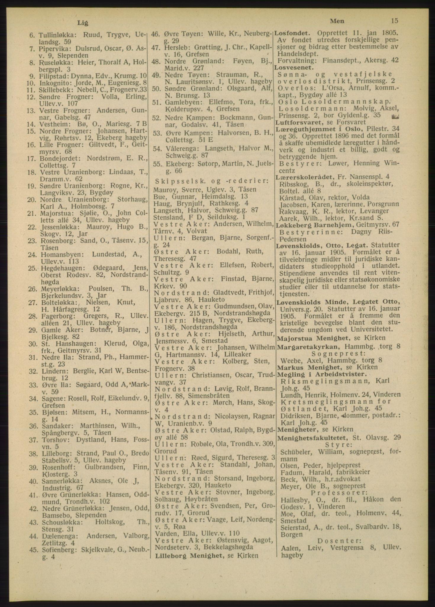 PUBL, Kristiania/Oslo adressebok, 1948, s. 15