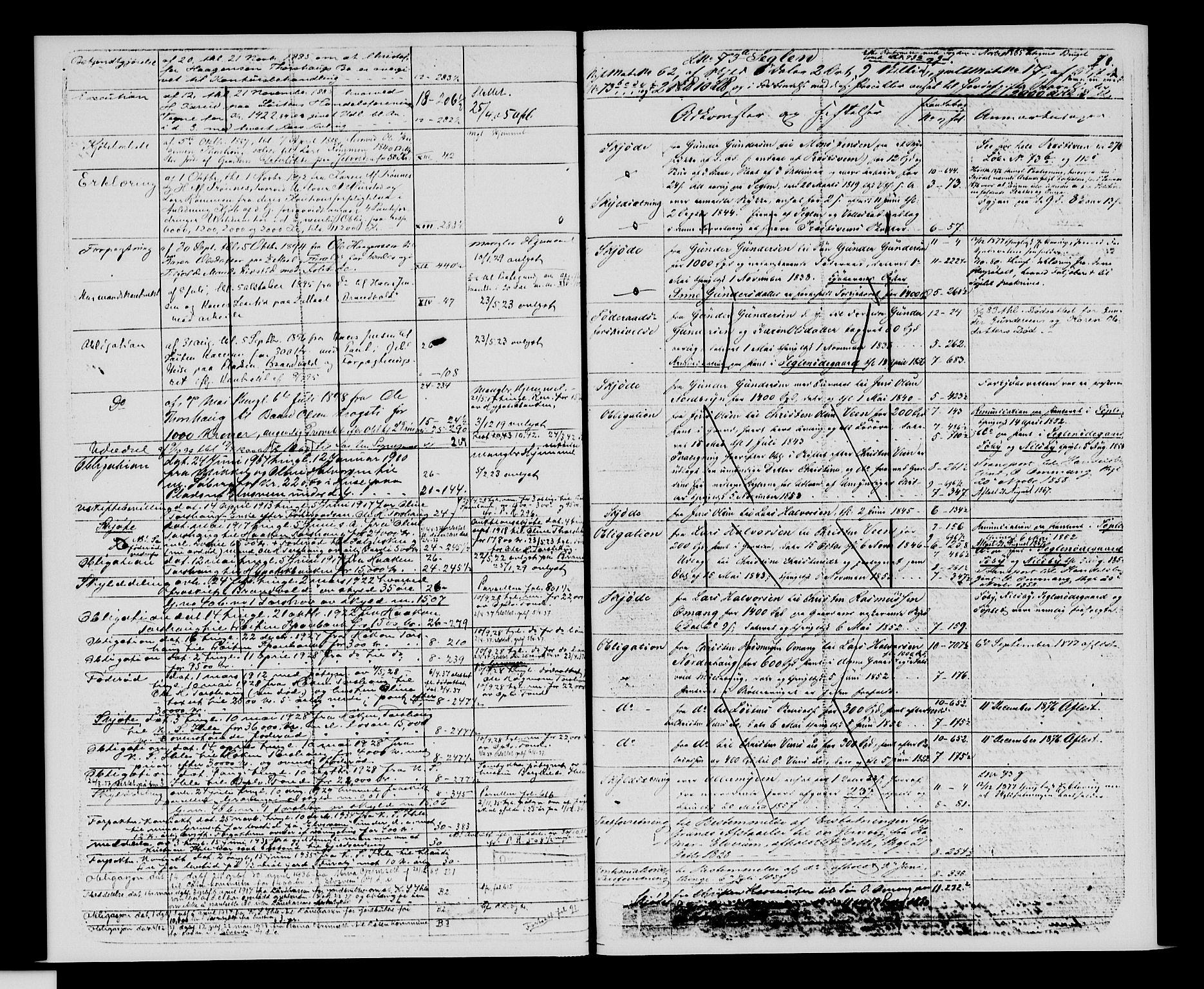 SAH, Sør-Hedmark sorenskriveri, H/Ha/Hac/Hacc/L0001: Panteregister nr. 3.1, 1855-1943, s. 78