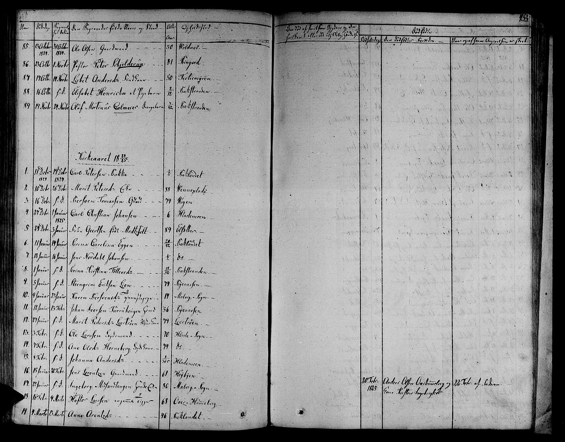 SAT, Ministerialprotokoller, klokkerbøker og fødselsregistre - Sør-Trøndelag, 606/L0286: Ministerialbok nr. 606A04 /1, 1823-1840, s. 453