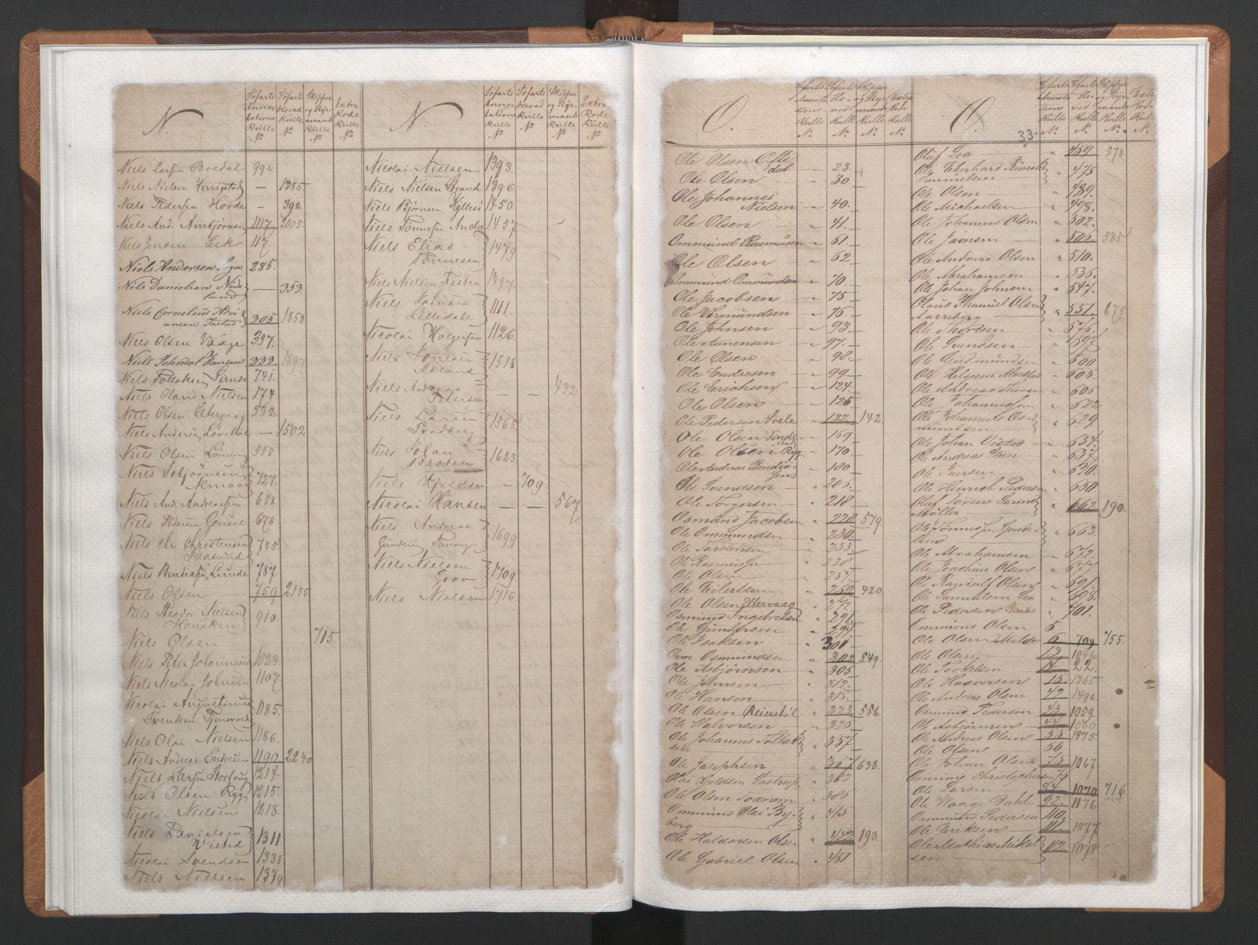 SAST, Stavanger sjømannskontor, F/Fb/Fba/L0002: Navneregister sjøfartsruller, 1860-1869, s. 34
