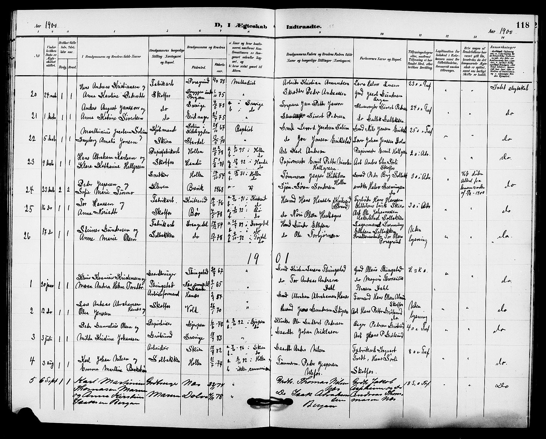 SAKO, Solum kirkebøker, G/Gb/L0004: Klokkerbok nr. II 4, 1898-1905, s. 118