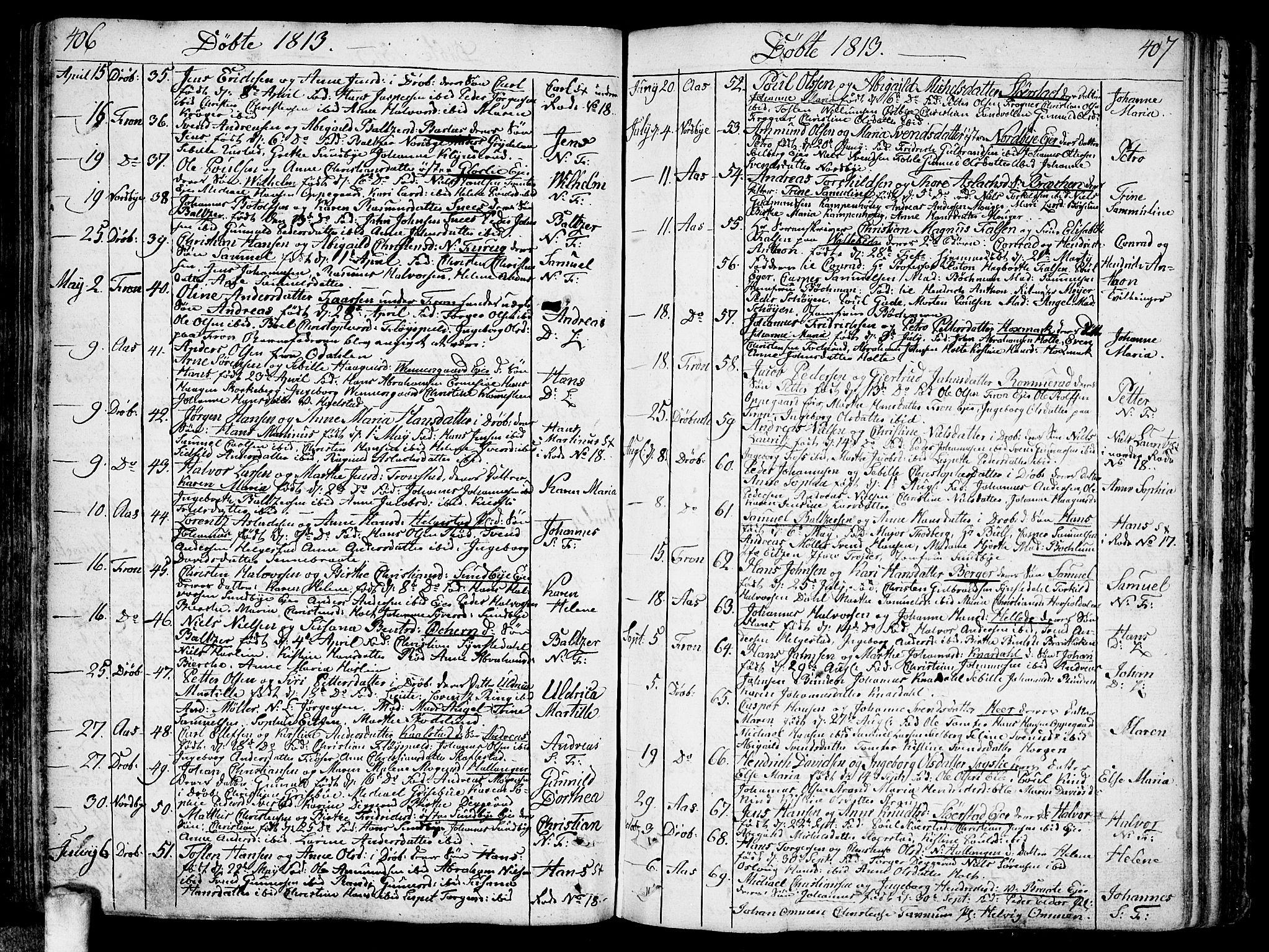 SAO, Ås prestekontor Kirkebøker, F/Fa/L0002: Ministerialbok nr. I 2, 1778-1813, s. 406-407