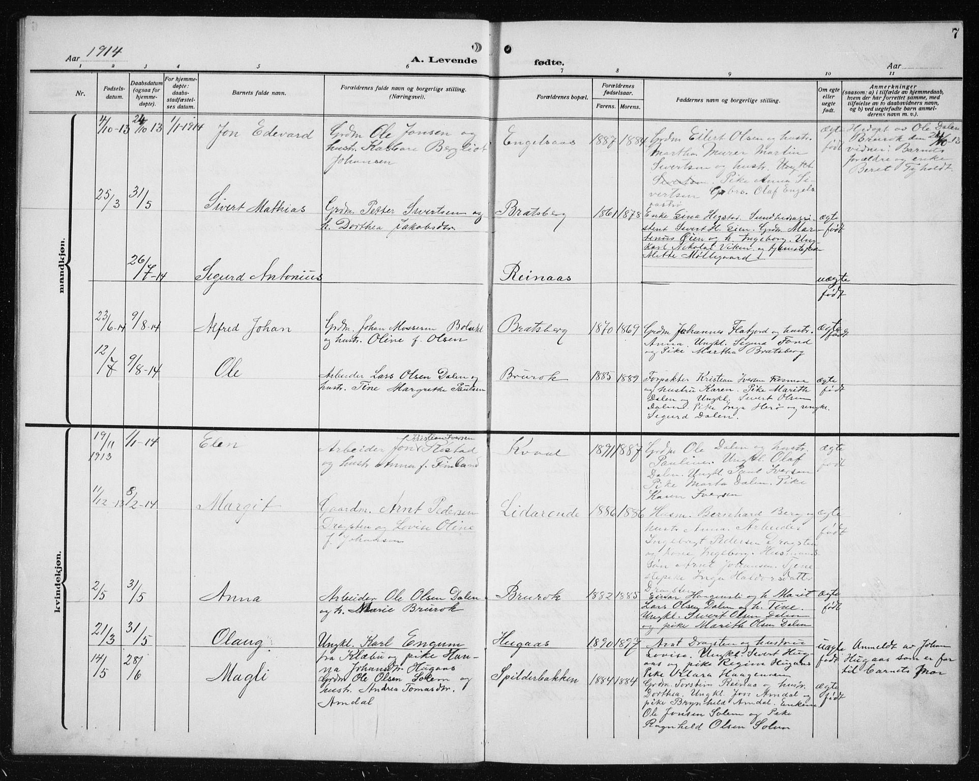 SAT, Ministerialprotokoller, klokkerbøker og fødselsregistre - Sør-Trøndelag, 608/L0342: Klokkerbok nr. 608C08, 1912-1938, s. 7