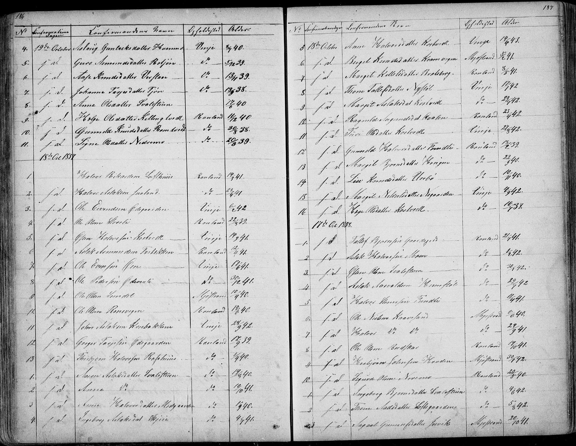SAKO, Rauland kirkebøker, G/Ga/L0002: Klokkerbok nr. I 2, 1849-1935, s. 186-187
