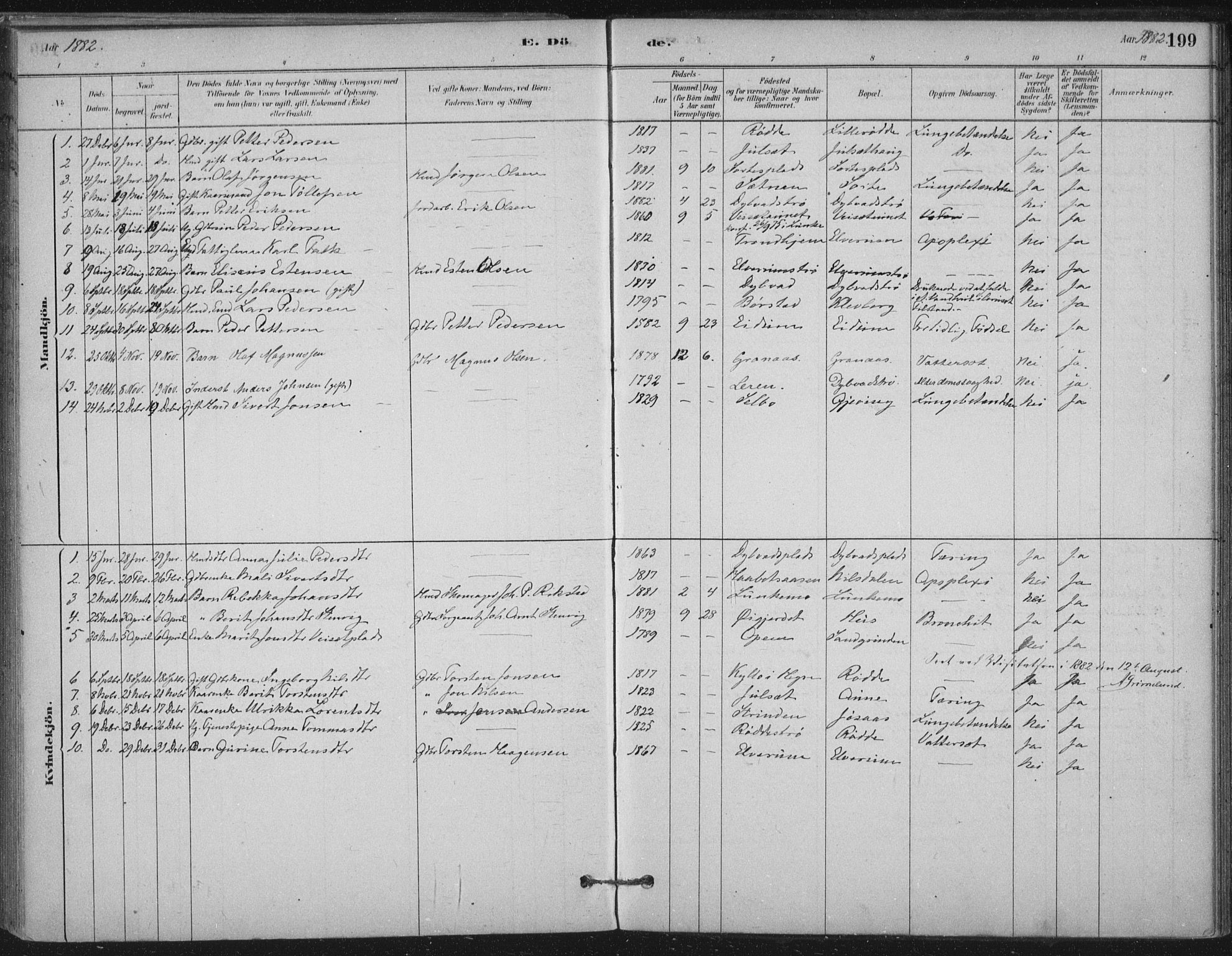 SAT, Ministerialprotokoller, klokkerbøker og fødselsregistre - Nord-Trøndelag, 710/L0095: Ministerialbok nr. 710A01, 1880-1914, s. 199