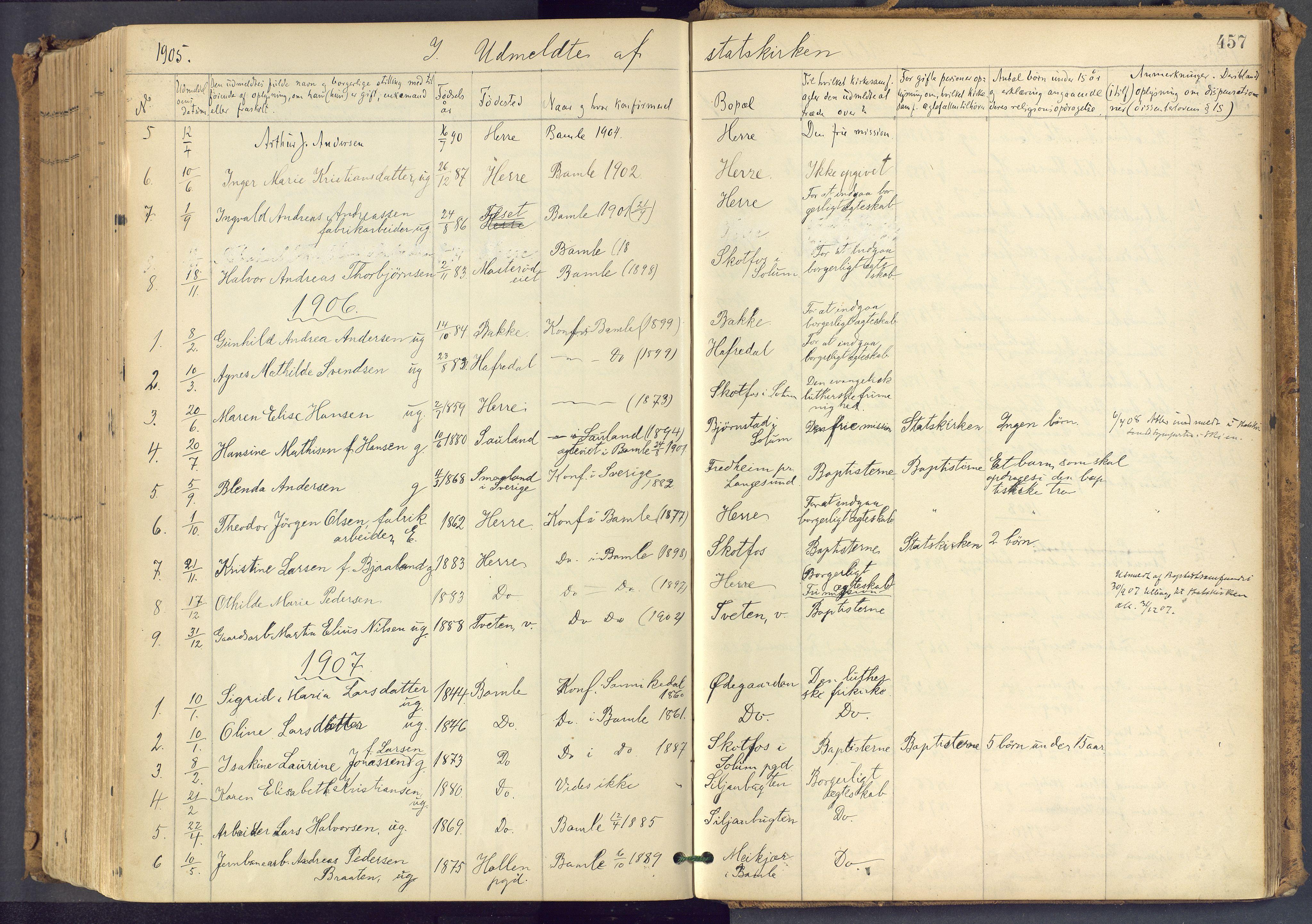 SAKO, Bamble kirkebøker, F/Fa/L0009: Ministerialbok nr. I 9, 1901-1917, s. 457