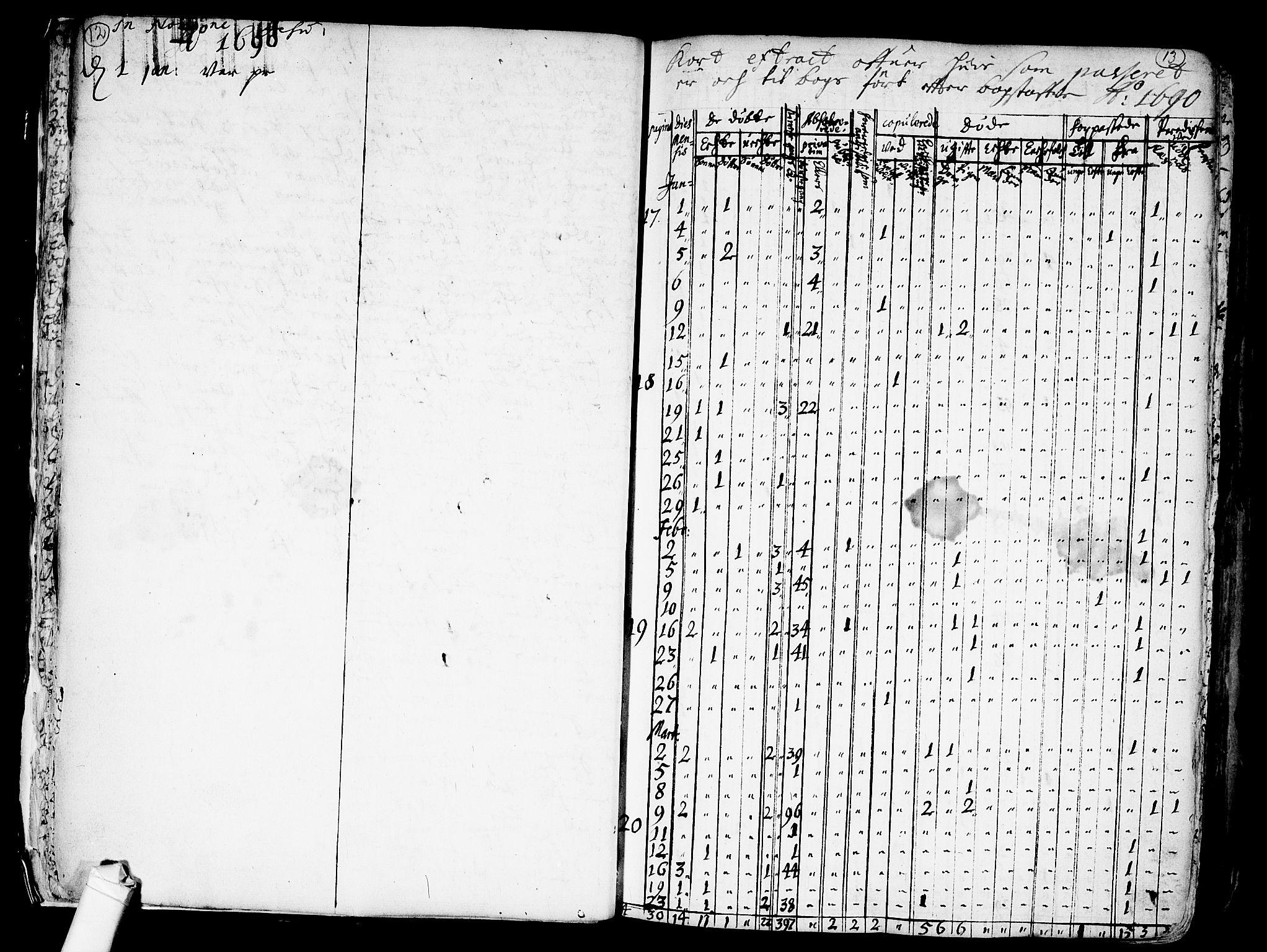 SAO, Nes prestekontor Kirkebøker, F/Fa/L0001: Ministerialbok nr. I 1, 1689-1716, s. 12-13