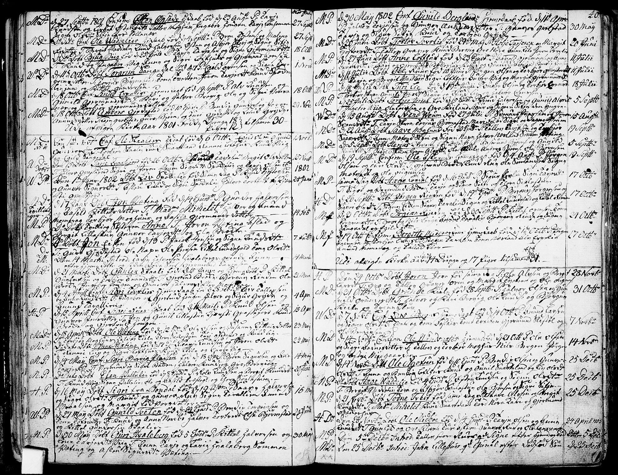 SAKO, Fyresdal kirkebøker, F/Fa/L0002: Ministerialbok nr. I 2, 1769-1814, s. 40