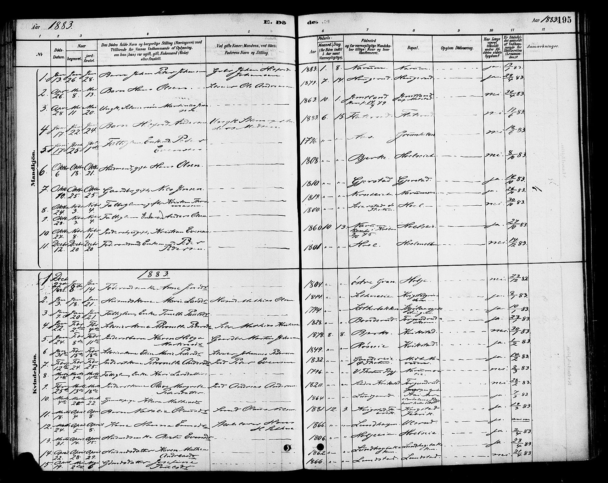 SAH, Vestre Toten prestekontor, Ministerialbok nr. 10, 1878-1894, s. 195