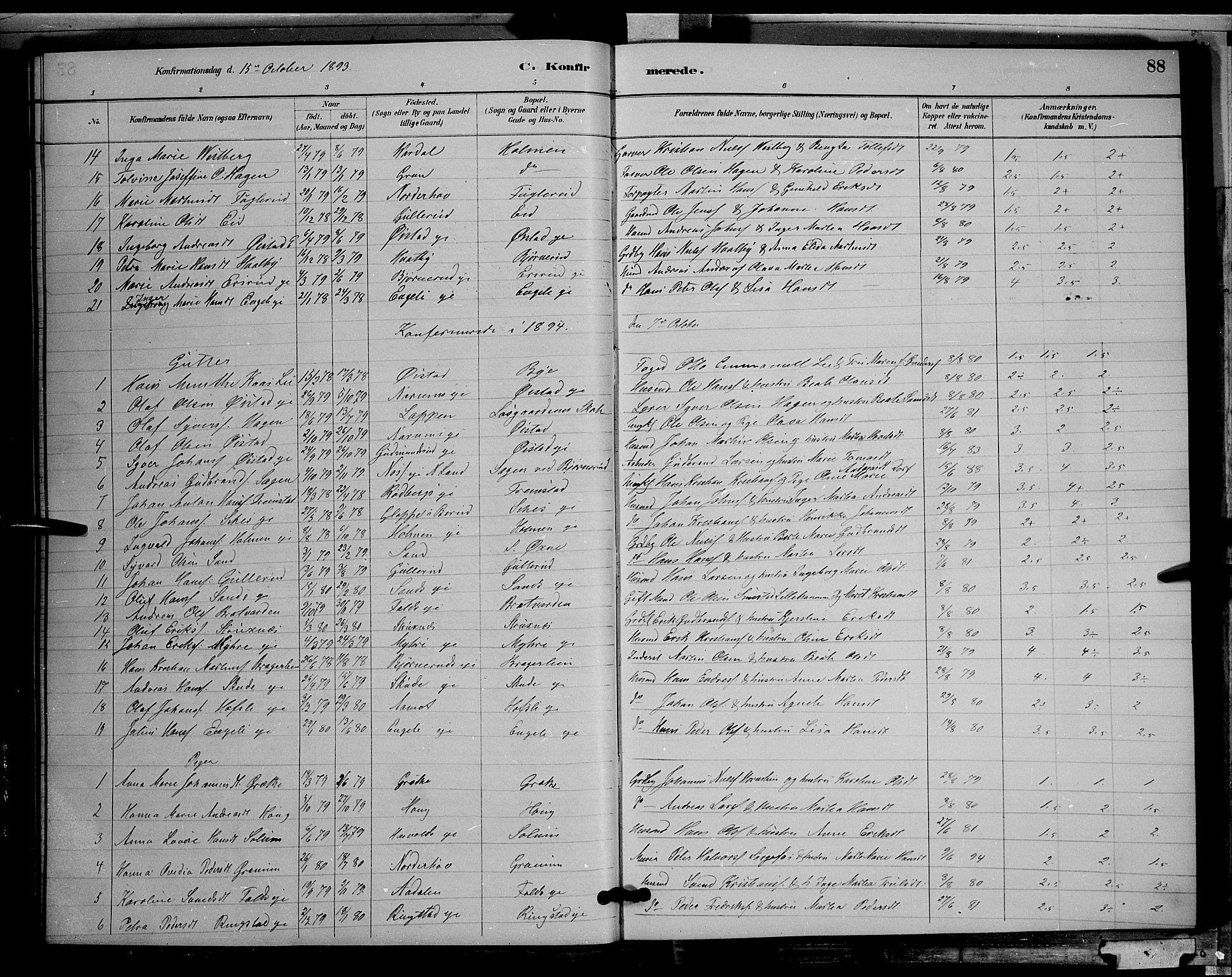 SAH, Søndre Land prestekontor, L/L0002: Klokkerbok nr. 2, 1884-1900, s. 88