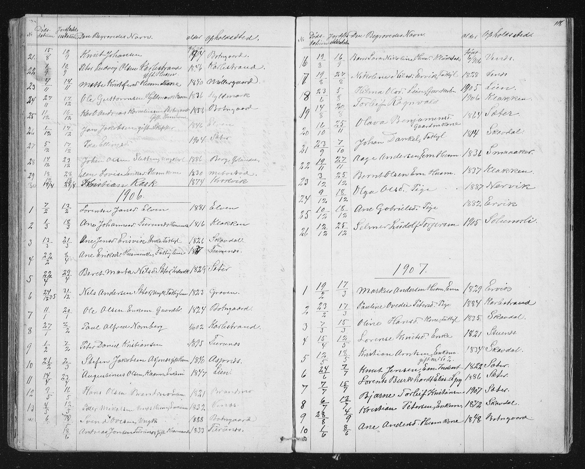 SAT, Ministerialprotokoller, klokkerbøker og fødselsregistre - Sør-Trøndelag, 651/L0647: Klokkerbok nr. 651C01, 1866-1914, s. 118