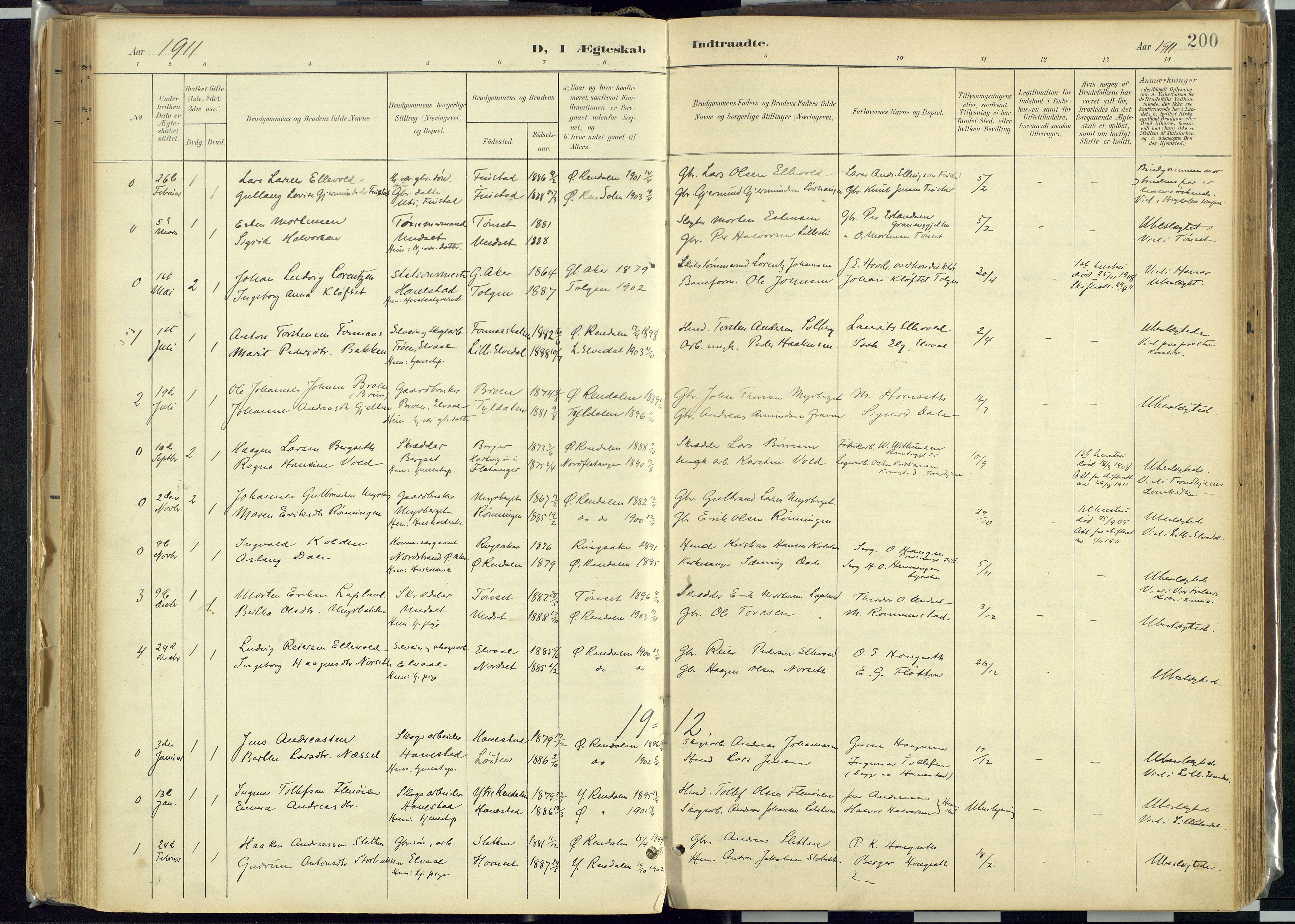 SAH, Rendalen prestekontor, H/Ha/Haa: Ministerialbok nr. 12, 1901-1928, s. 200