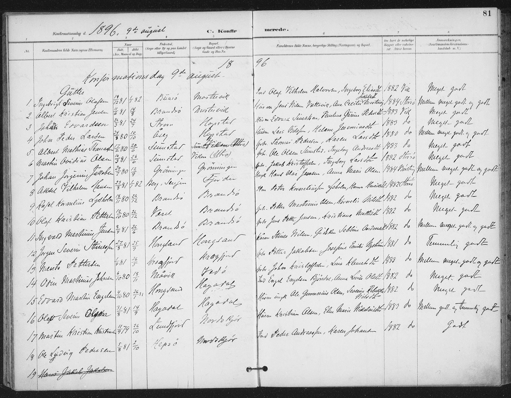 SAT, Ministerialprotokoller, klokkerbøker og fødselsregistre - Sør-Trøndelag, 657/L0708: Ministerialbok nr. 657A09, 1894-1904, s. 81
