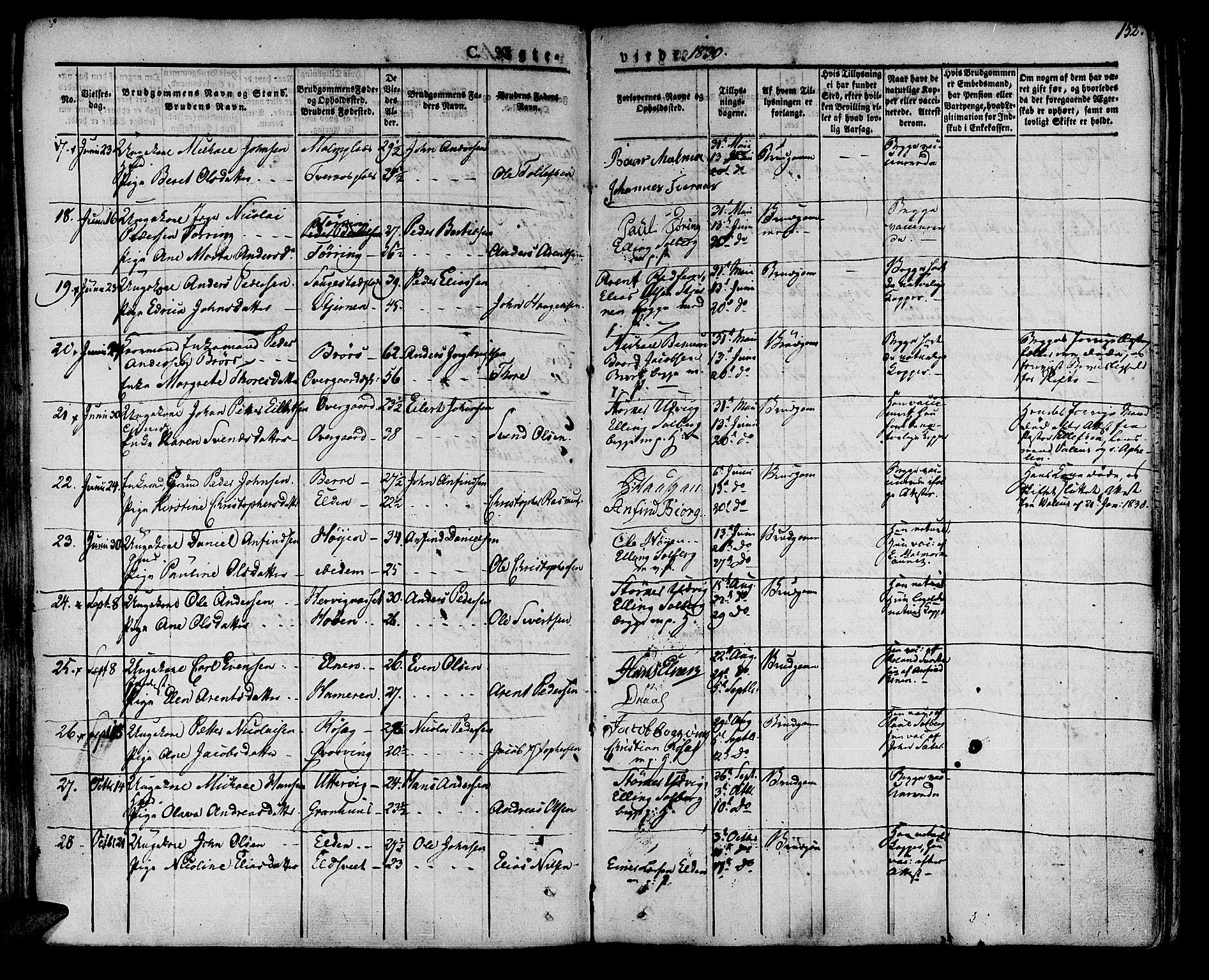 SAT, Ministerialprotokoller, klokkerbøker og fødselsregistre - Nord-Trøndelag, 741/L0390: Ministerialbok nr. 741A04, 1822-1836, s. 152