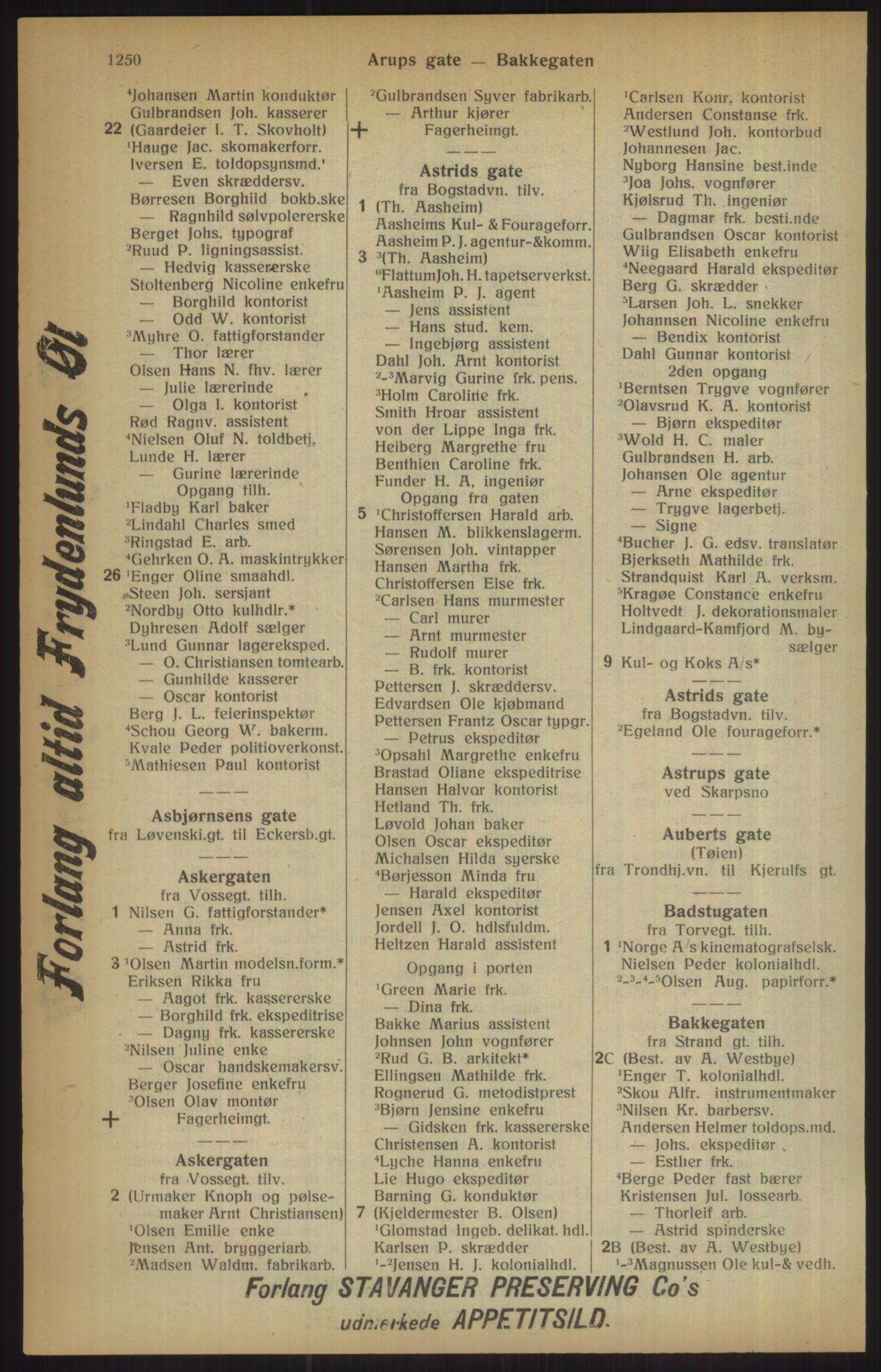 RA, Kristiania adressebok (publikasjon)*, 1915, s. 1250
