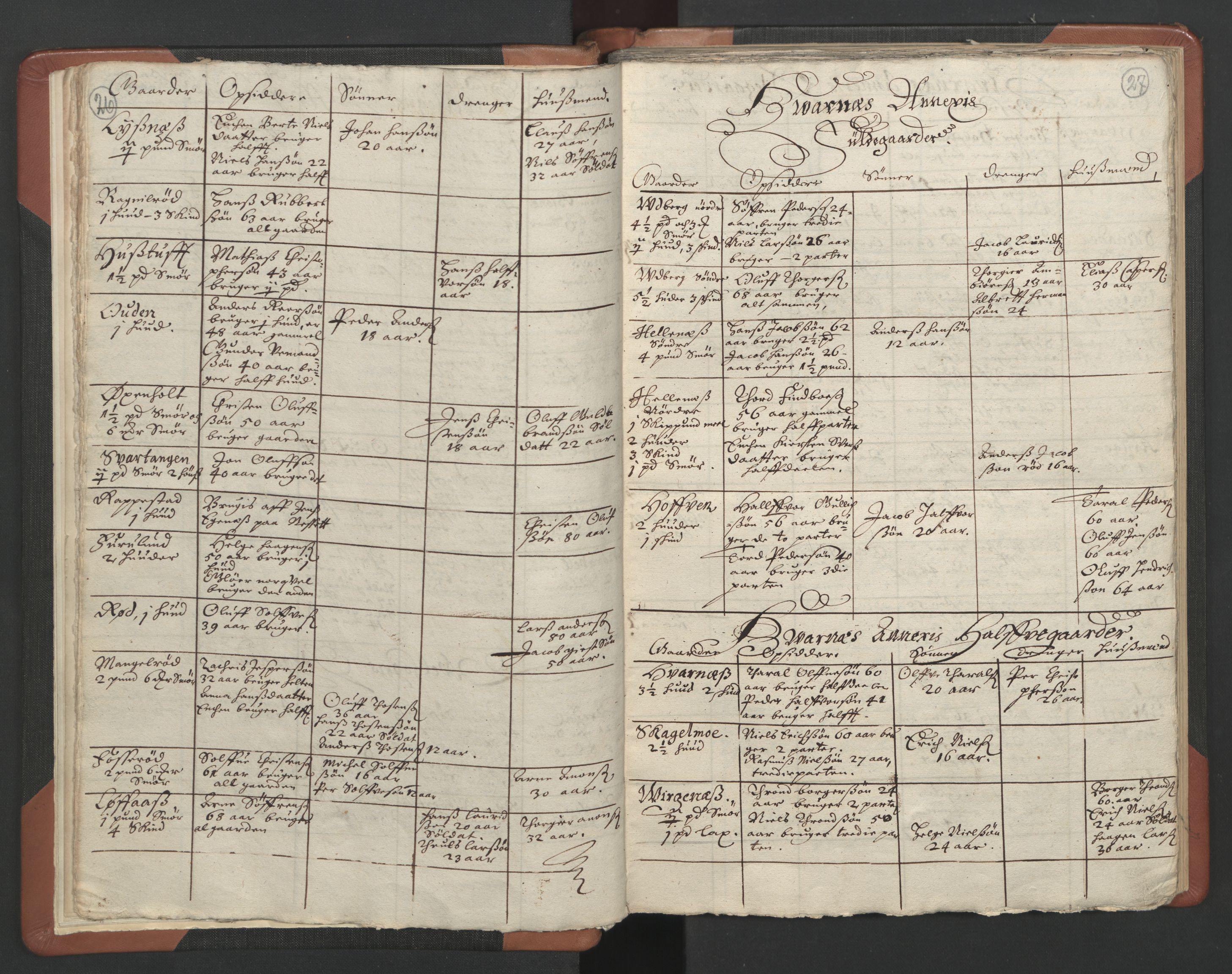 RA, Sogneprestenes manntall 1664-1666, nr. 11: Brunlanes prosti, 1664-1666, s. 26-27