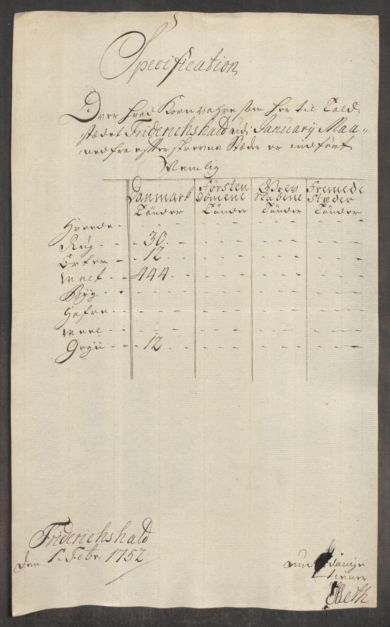 RA, Rentekammeret inntil 1814, Realistisk ordnet avdeling, Oe/L0004: [Ø1]: Priskuranter, 1749-1752, s. 729