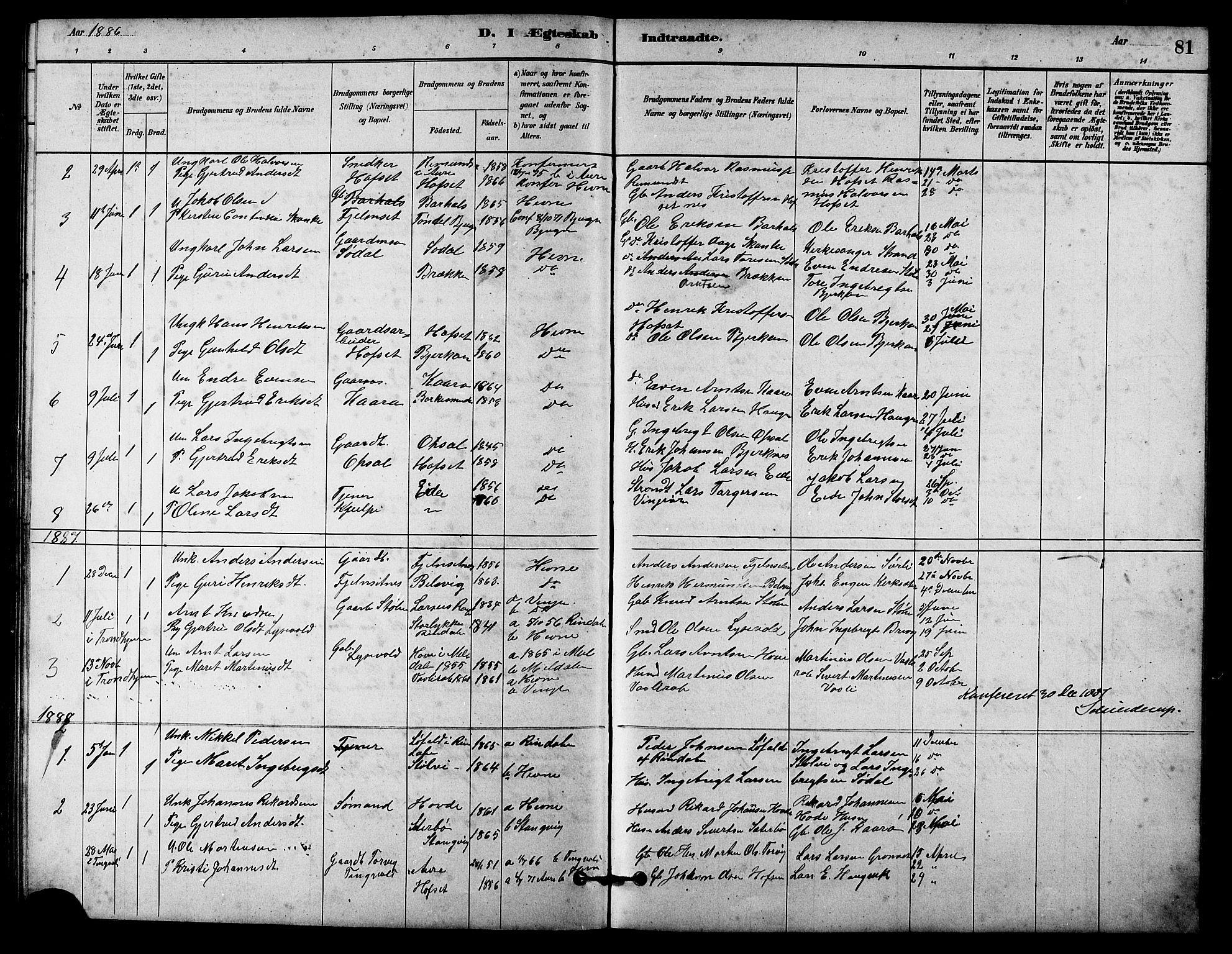 SAT, Ministerialprotokoller, klokkerbøker og fødselsregistre - Sør-Trøndelag, 631/L0514: Klokkerbok nr. 631C02, 1879-1912, s. 81