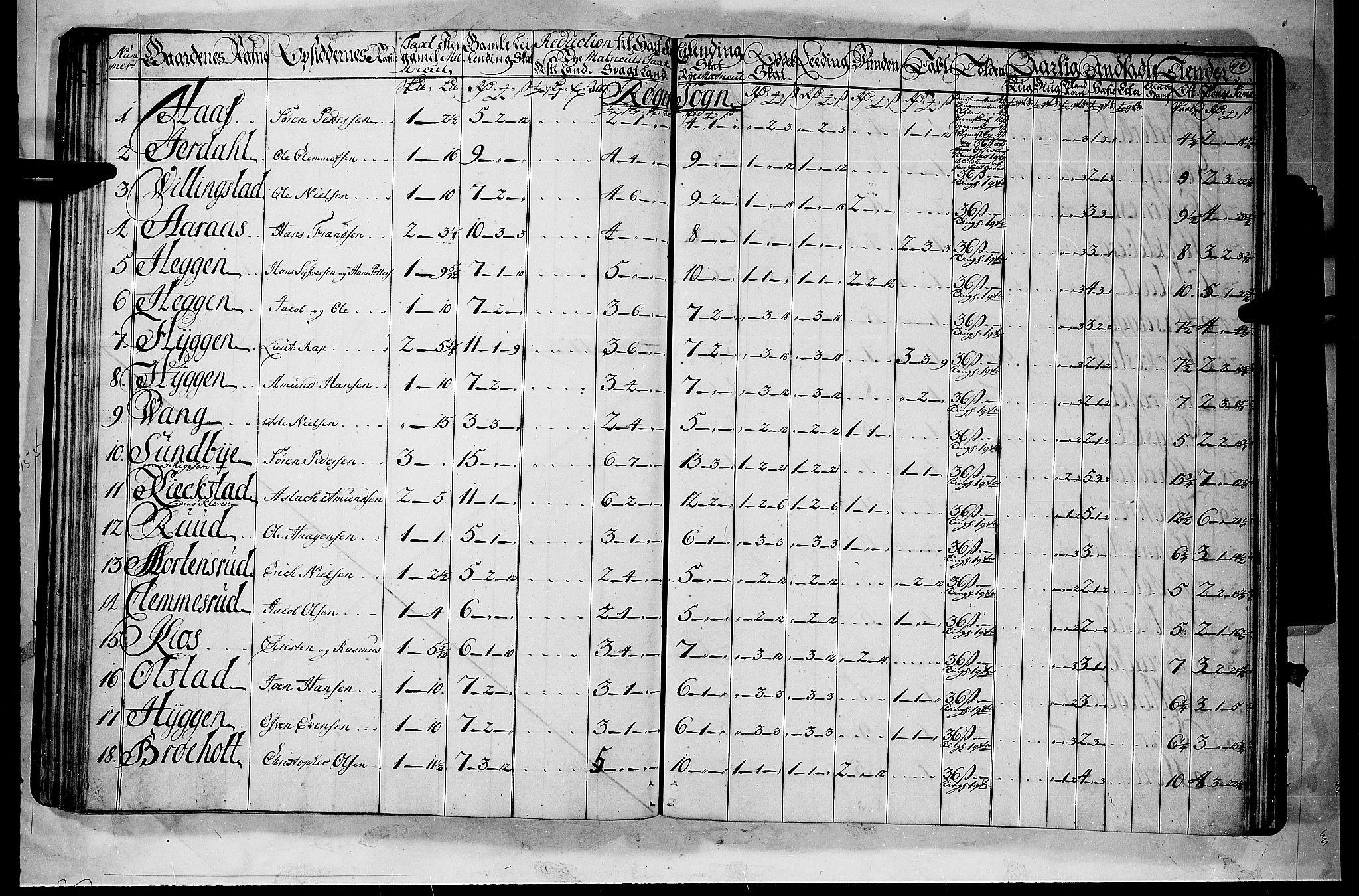 RA, Rentekammeret inntil 1814, Realistisk ordnet avdeling, N/Nb/Nbf/L0112: Buskerud matrikkelprotokoll, 1723, s. 45b-46a