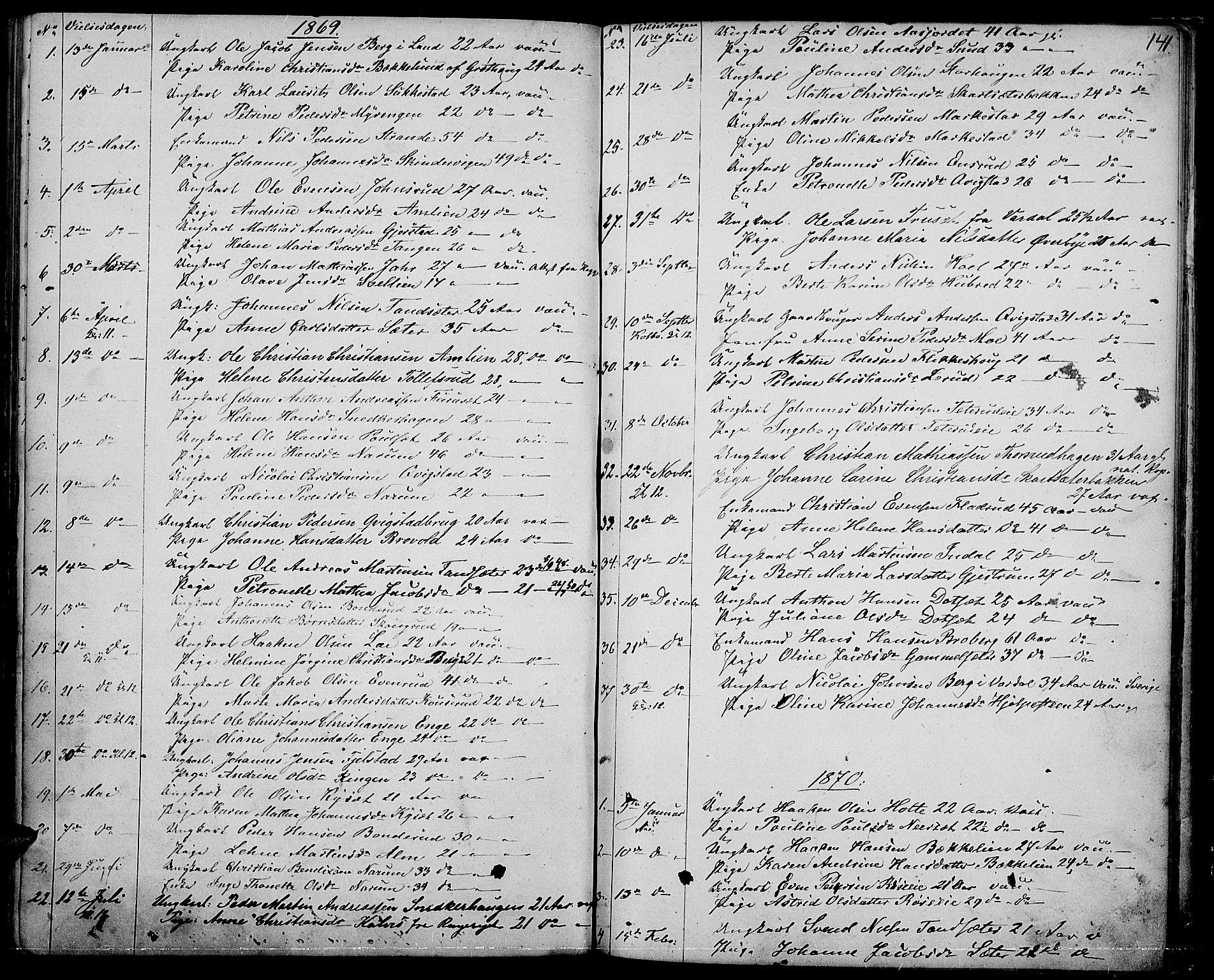 SAH, Vestre Toten prestekontor, H/Ha/Hab/L0005: Klokkerbok nr. 5, 1854-1870, s. 141