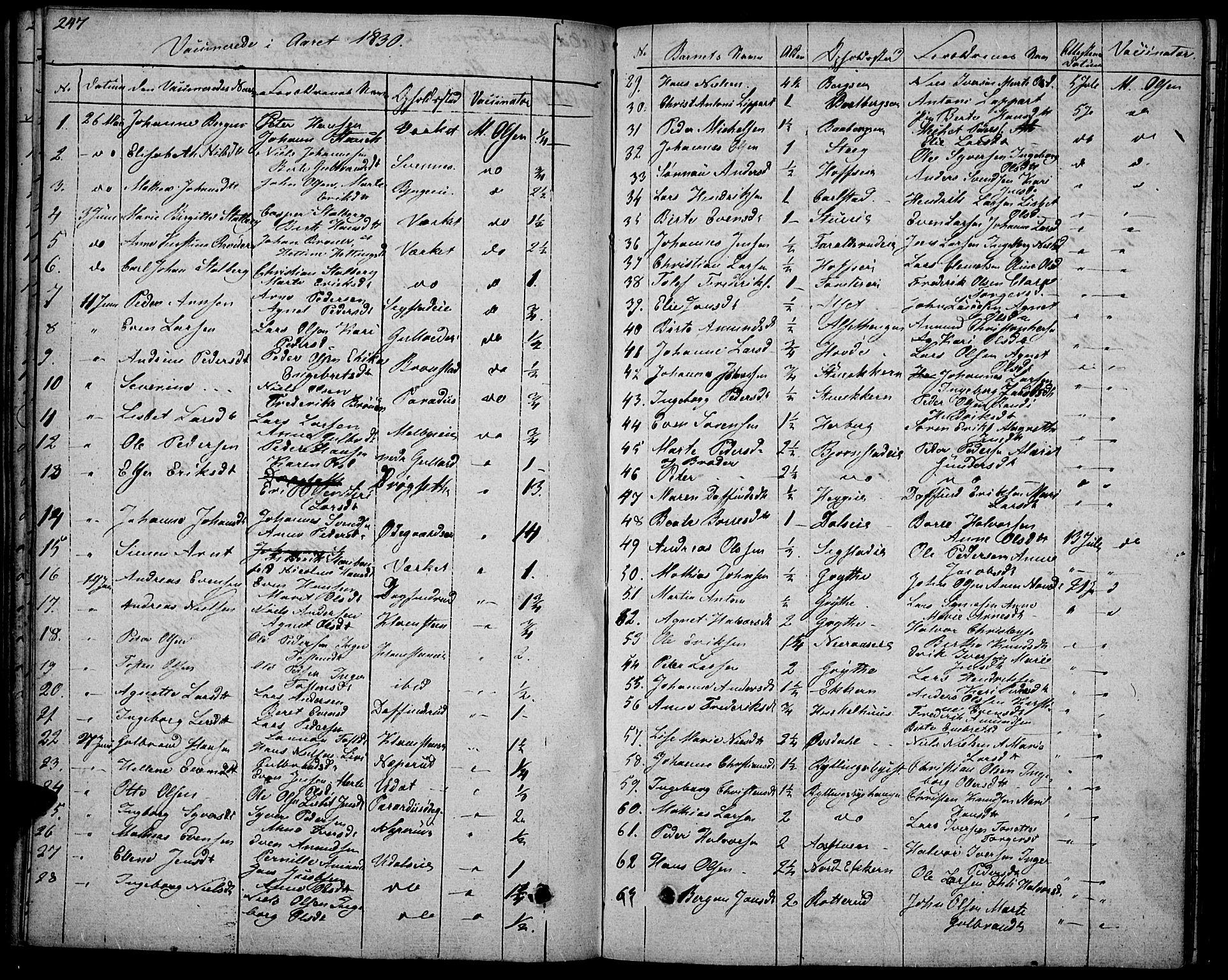 SAH, Biri prestekontor, Ministerialbok nr. 4, 1829-1842, s. 247