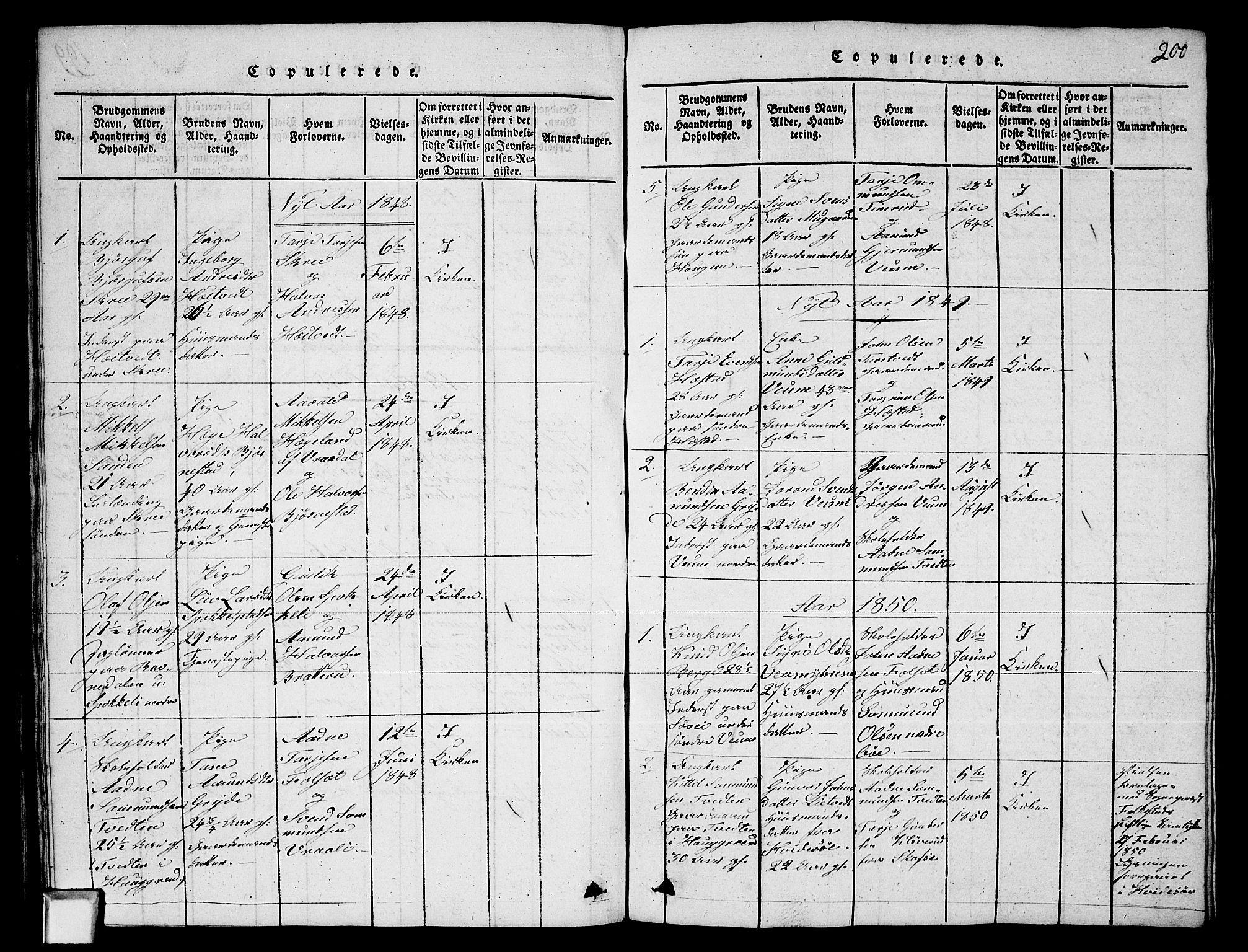 SAKO, Fyresdal kirkebøker, G/Ga/L0003: Klokkerbok nr. I 3, 1815-1863, s. 200