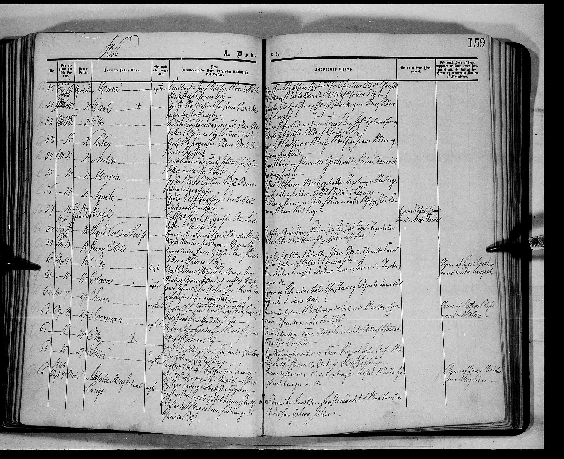 SAH, Fåberg prestekontor, H/Ha/Haa/L0006: Ministerialbok nr. 6A, 1855-1867, s. 159