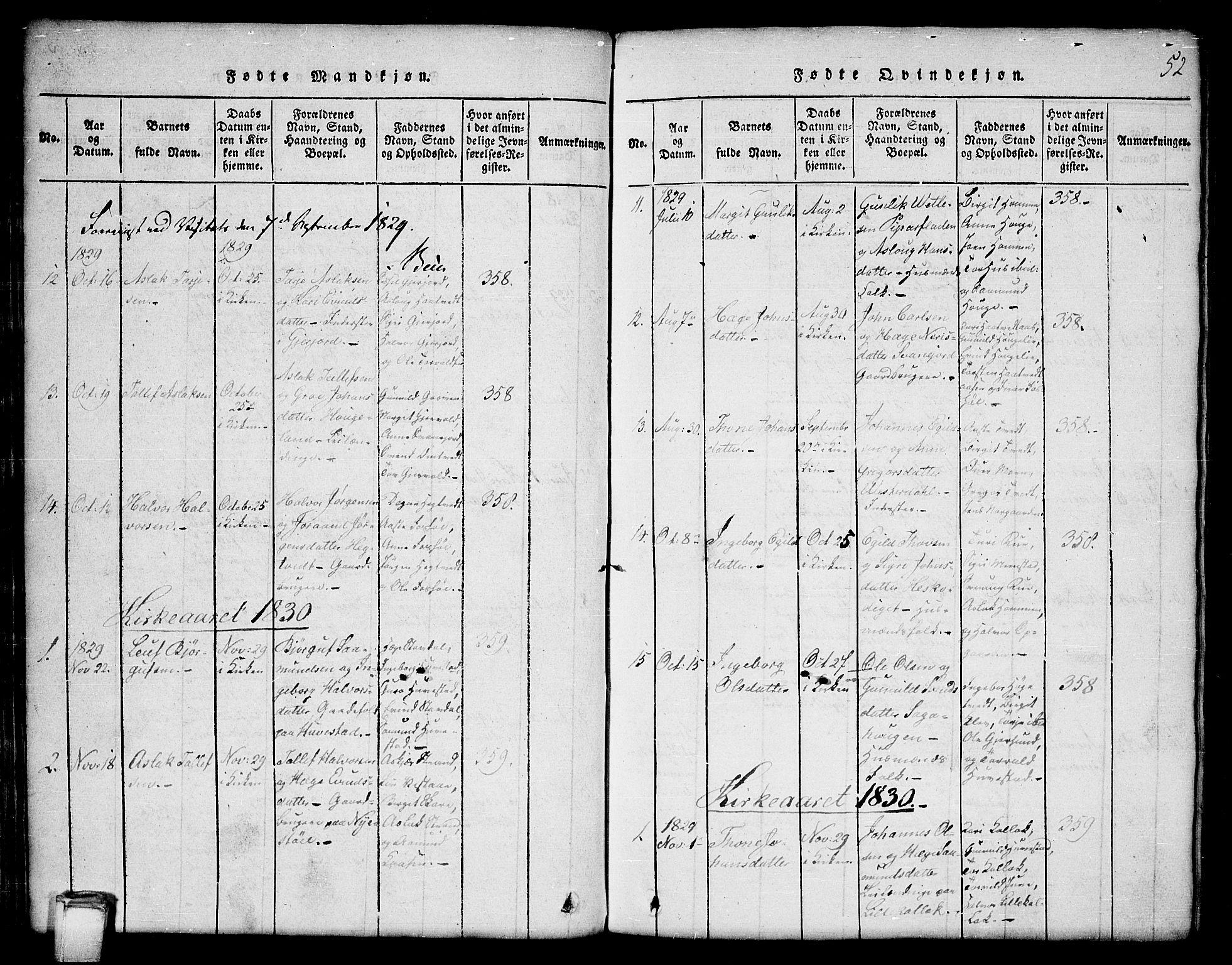 SAKO, Kviteseid kirkebøker, G/Gb/L0001: Klokkerbok nr. II 1, 1815-1842, s. 52