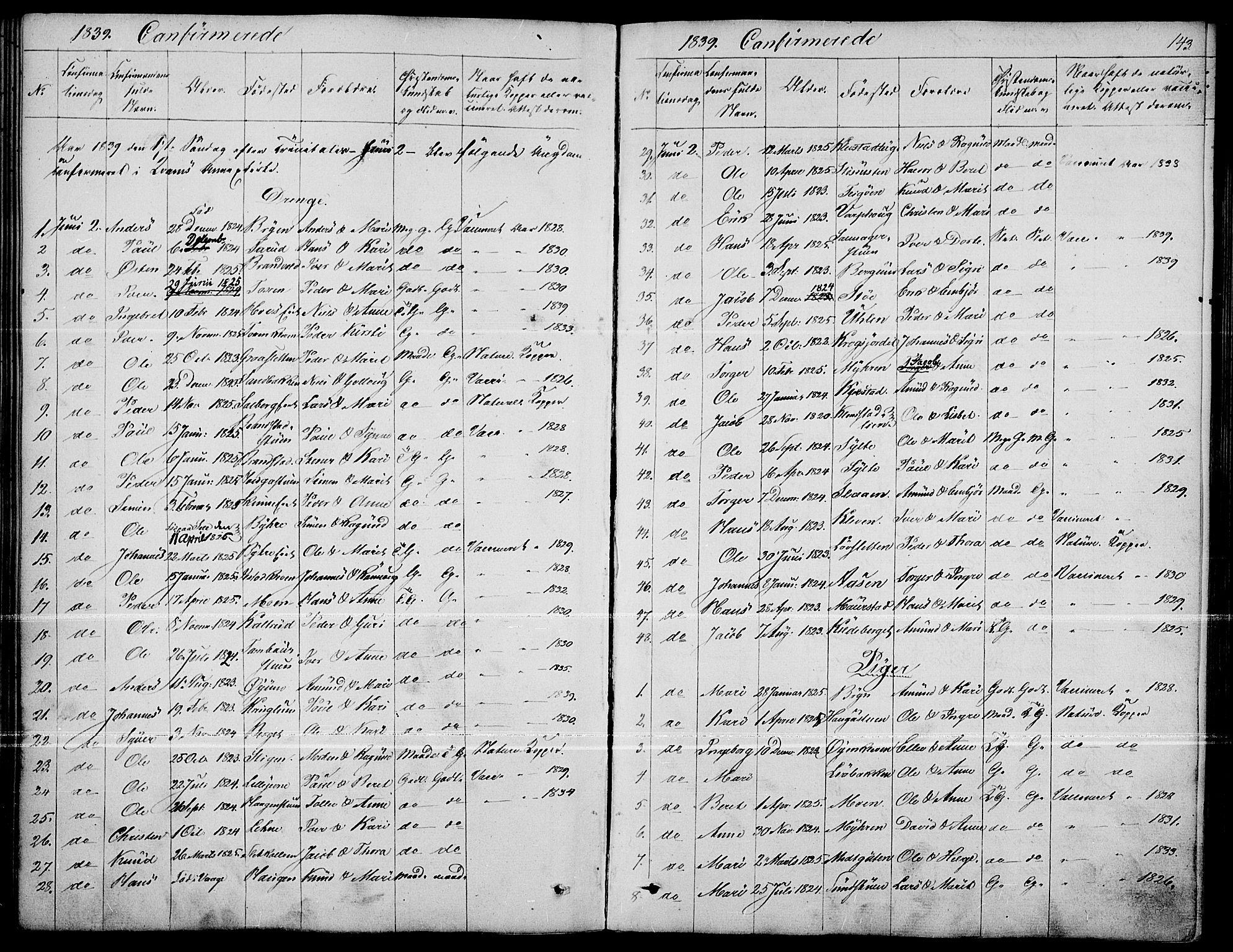 SAH, Fron prestekontor, H/Ha/Haa/L0004: Ministerialbok nr. 4, 1839-1848, s. 143