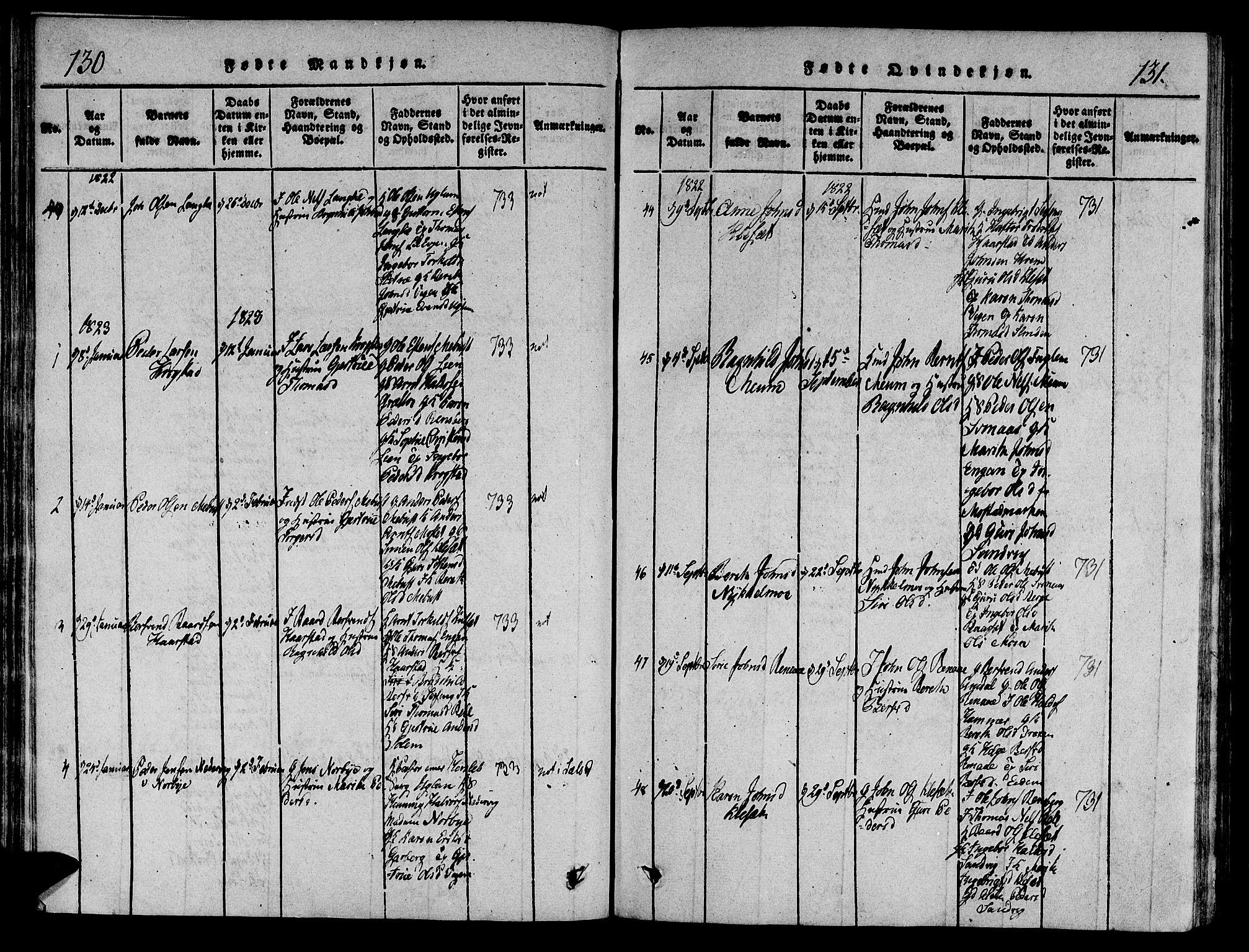 SAT, Ministerialprotokoller, klokkerbøker og fødselsregistre - Sør-Trøndelag, 695/L1141: Ministerialbok nr. 695A04 /1, 1816-1824, s. 130-131