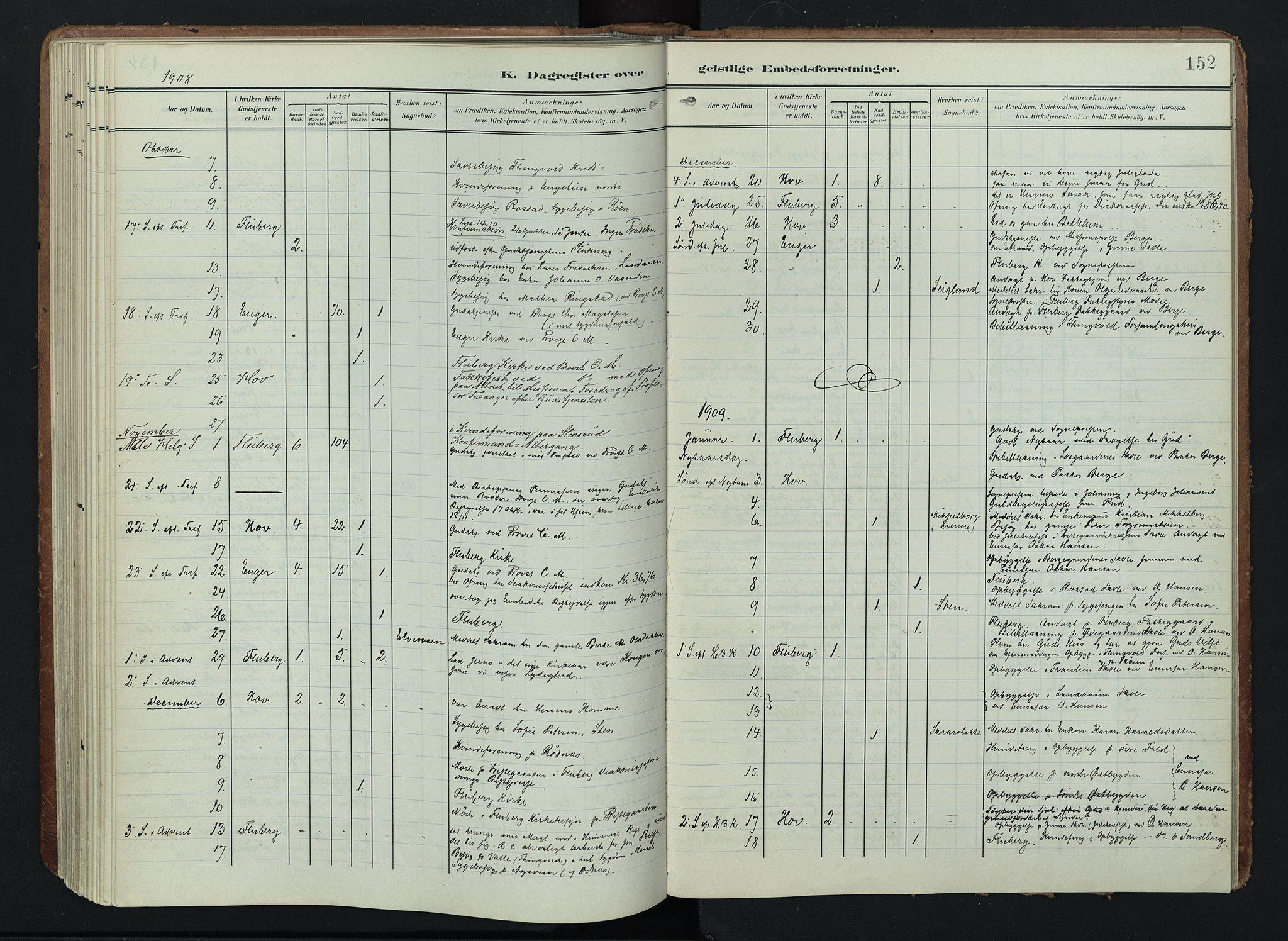 SAH, Søndre Land prestekontor, K/L0005: Ministerialbok nr. 5, 1905-1914, s. 152