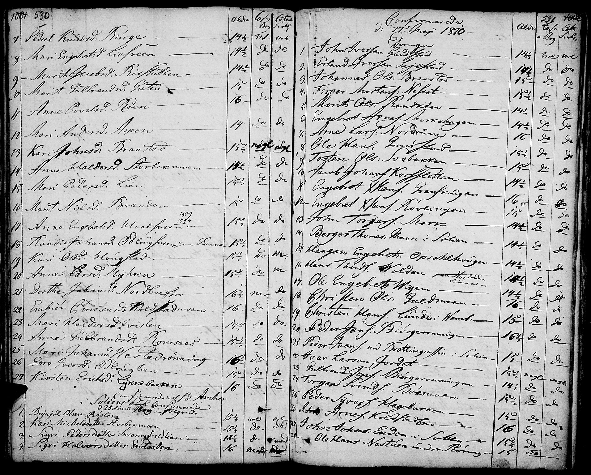 SAH, Ringebu prestekontor, Ministerialbok nr. 3, 1781-1820, s. 530-531
