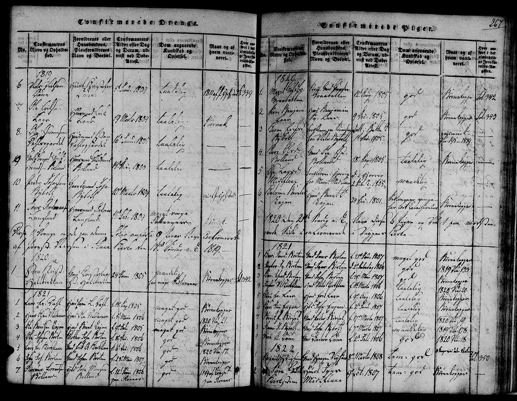 SAT, Ministerialprotokoller, klokkerbøker og fødselsregistre - Sør-Trøndelag, 691/L1066: Ministerialbok nr. 691A03 /2, 1816-1826, s. 267