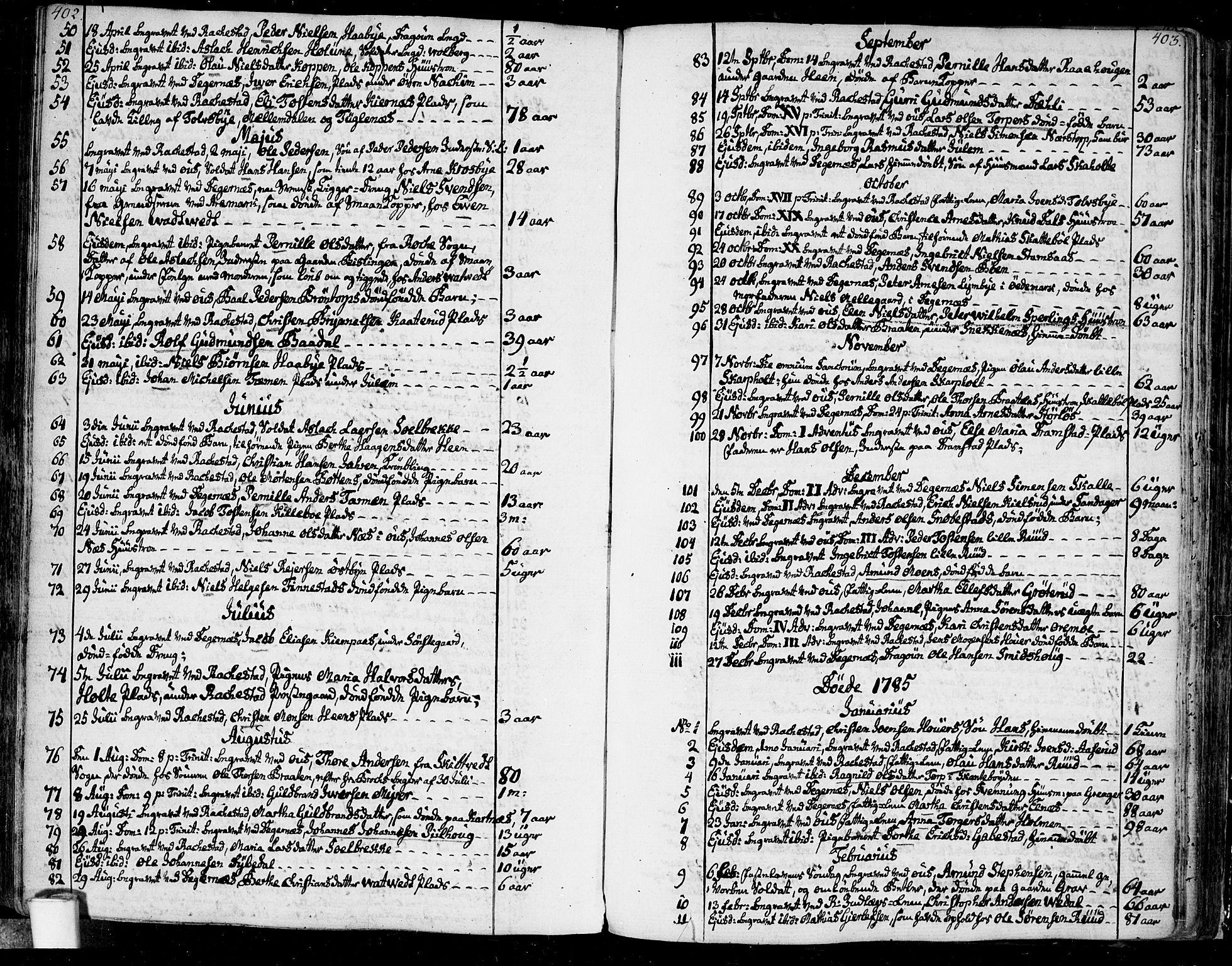 SAO, Rakkestad prestekontor Kirkebøker, F/Fa/L0005: Ministerialbok nr. I 5, 1784-1814, s. 402-403
