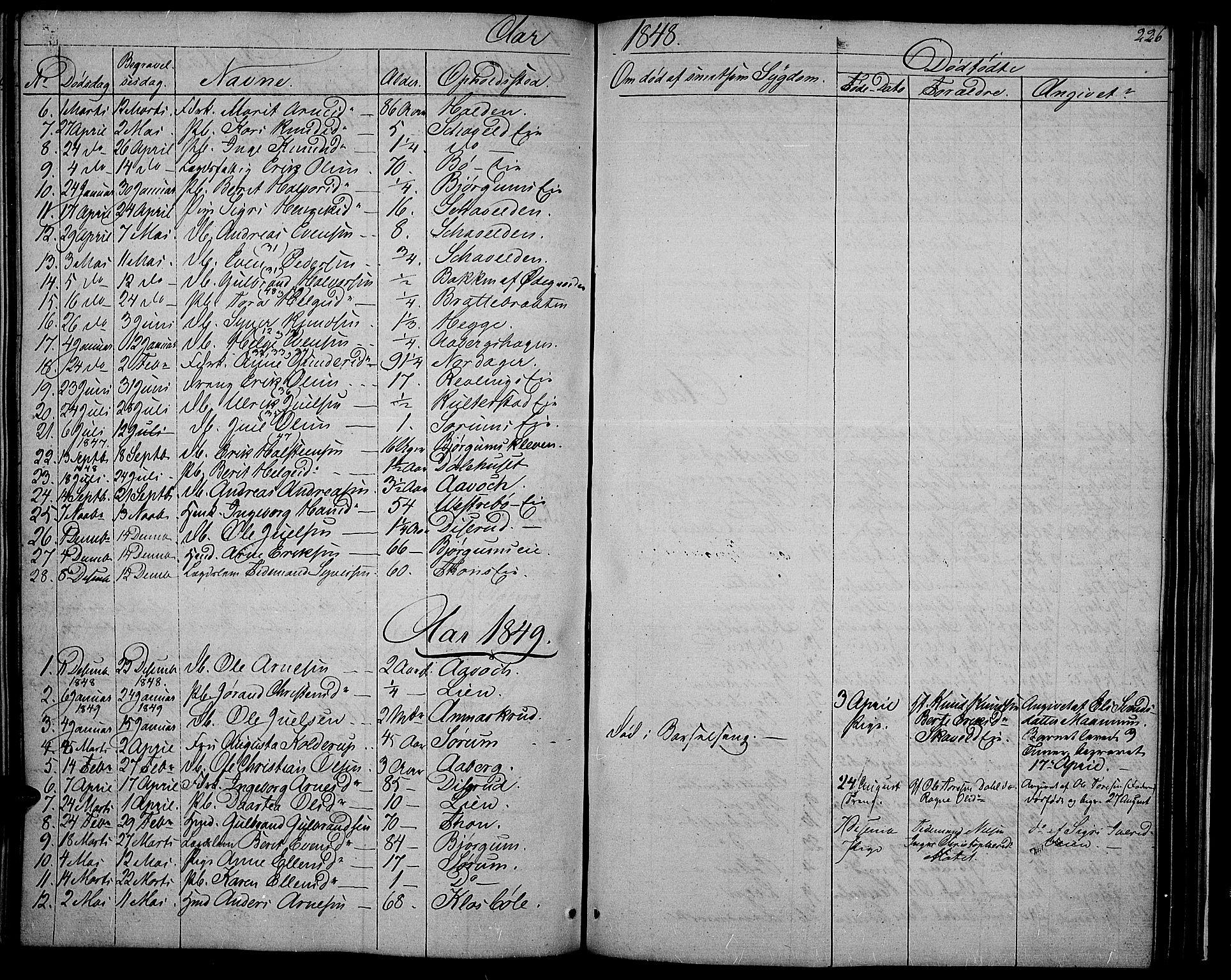 SAH, Nord-Aurdal prestekontor, Klokkerbok nr. 2, 1842-1877, s. 226