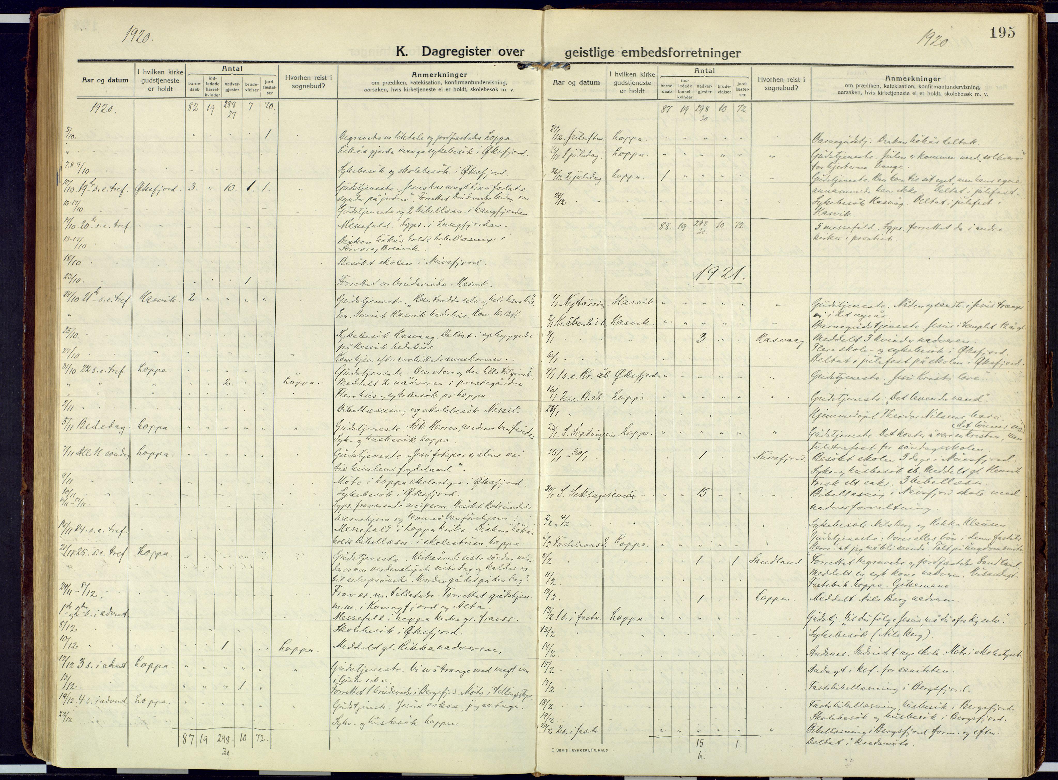 SATØ, Loppa sokneprestkontor, H/Ha/L0013kirke: Ministerialbok nr. 13, 1920-1932, s. 195