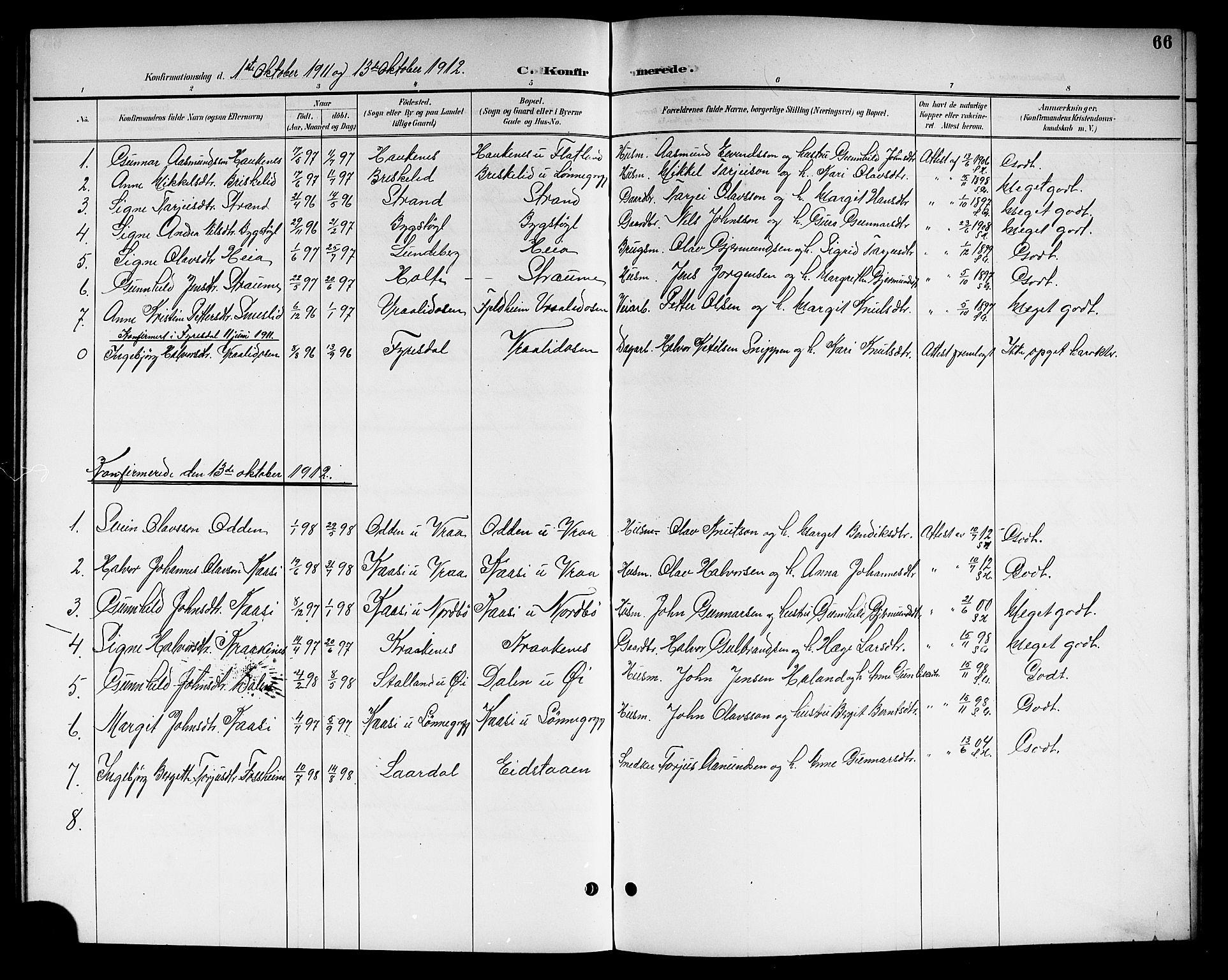 SAKO, Kviteseid kirkebøker, G/Gc/L0001: Klokkerbok nr. III 1, 1893-1916, s. 66