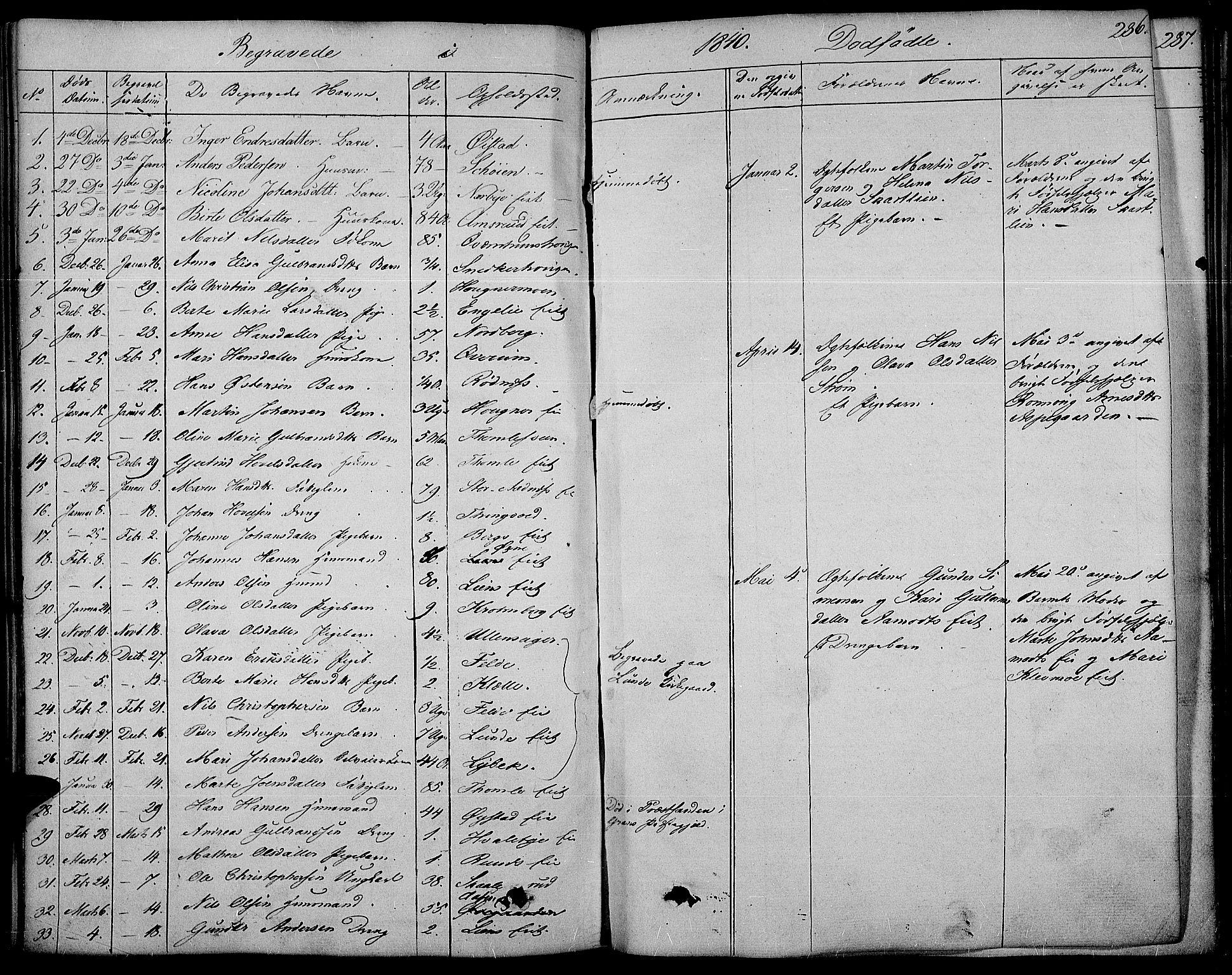 SAH, Land prestekontor, Ministerialbok nr. 8, 1830-1846, s. 286