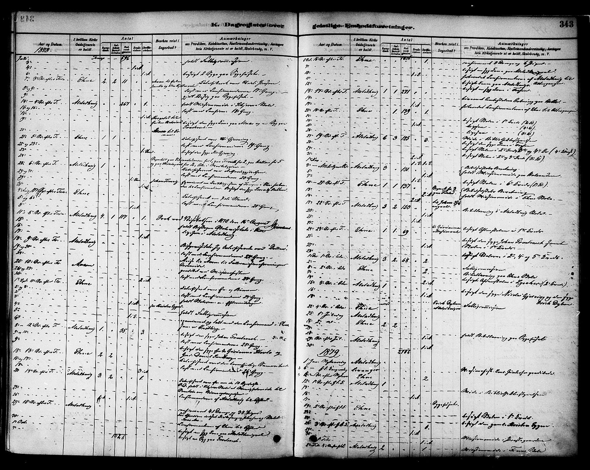 SAT, Ministerialprotokoller, klokkerbøker og fødselsregistre - Nord-Trøndelag, 717/L0159: Ministerialbok nr. 717A09, 1878-1898, s. 343