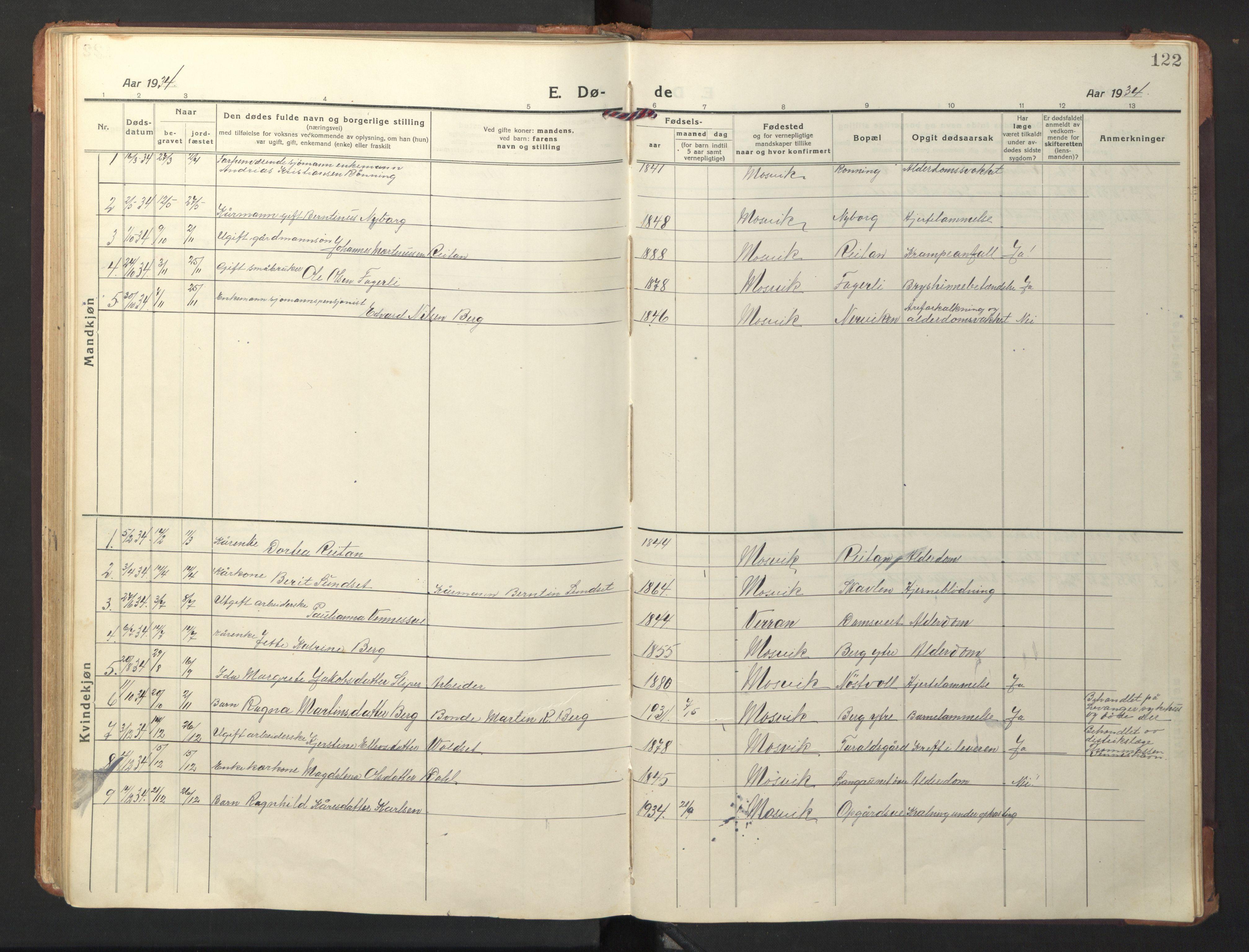 SAT, Ministerialprotokoller, klokkerbøker og fødselsregistre - Nord-Trøndelag, 733/L0328: Klokkerbok nr. 733C03, 1919-1966, s. 122