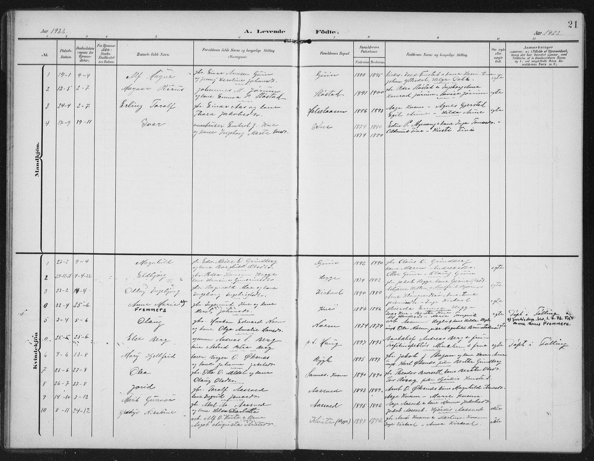 SAT, Ministerialprotokoller, klokkerbøker og fødselsregistre - Nord-Trøndelag, 747/L0460: Klokkerbok nr. 747C02, 1908-1939, s. 21