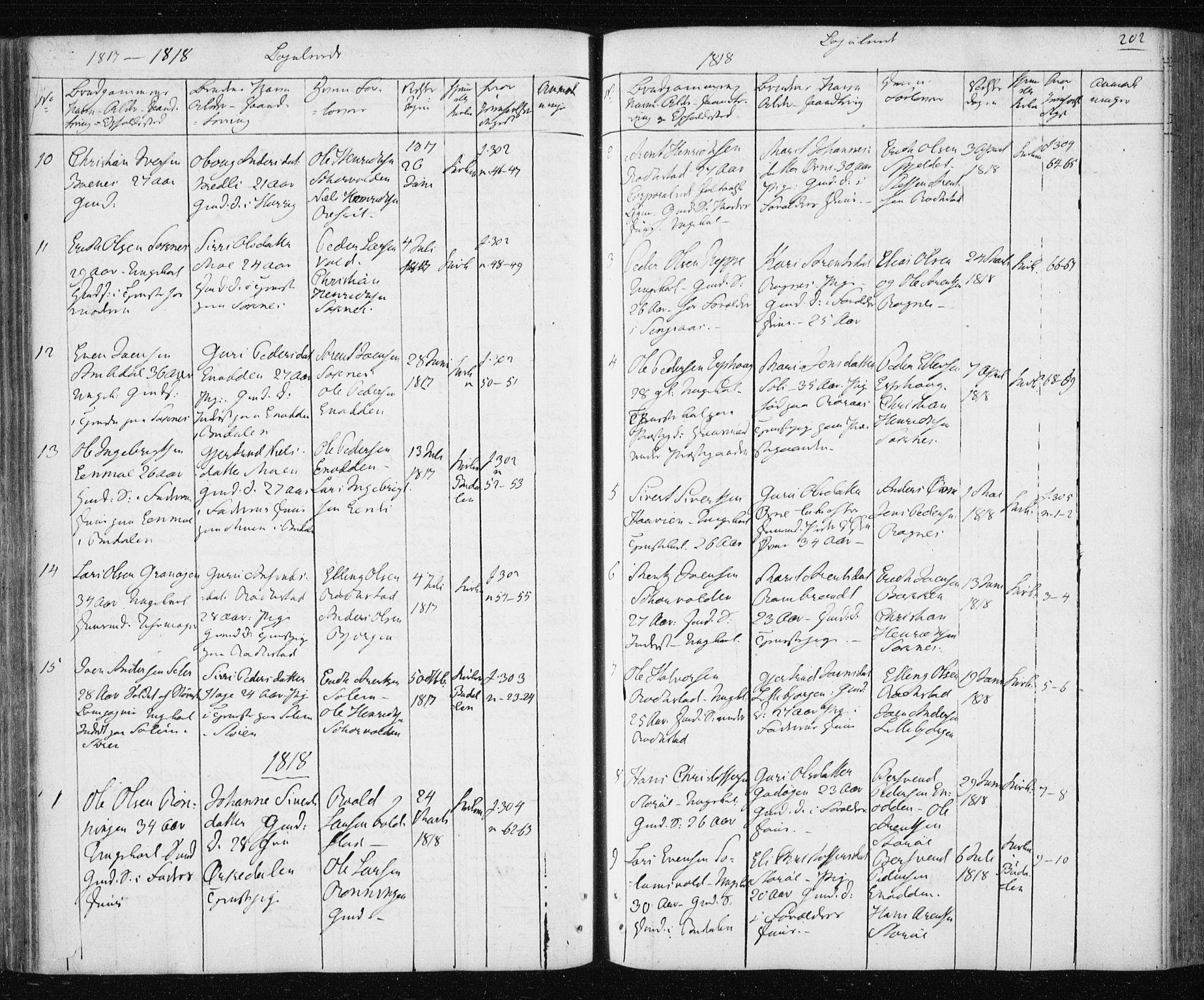 SAT, Ministerialprotokoller, klokkerbøker og fødselsregistre - Sør-Trøndelag, 687/L1017: Klokkerbok nr. 687C01, 1816-1837, s. 202